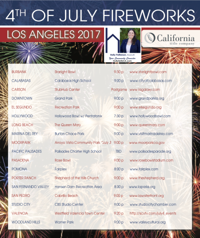 Where To Watch The Fireworks In Los Angeles