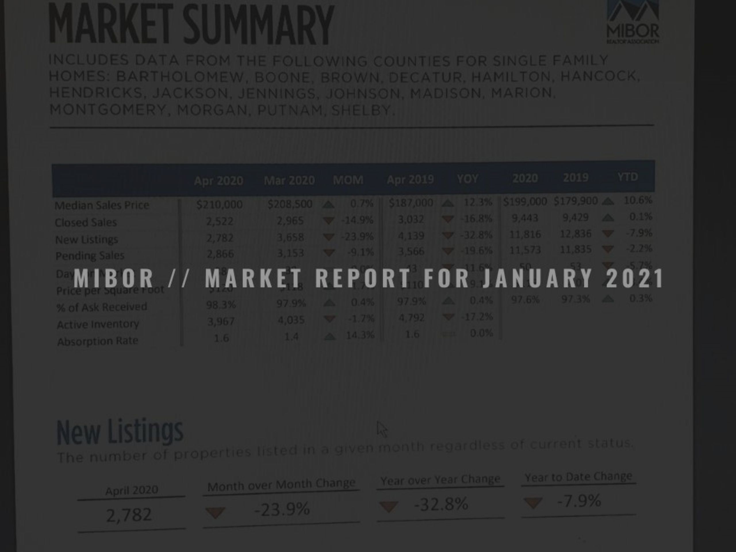 Local Market Review: January 2021 Housing Data