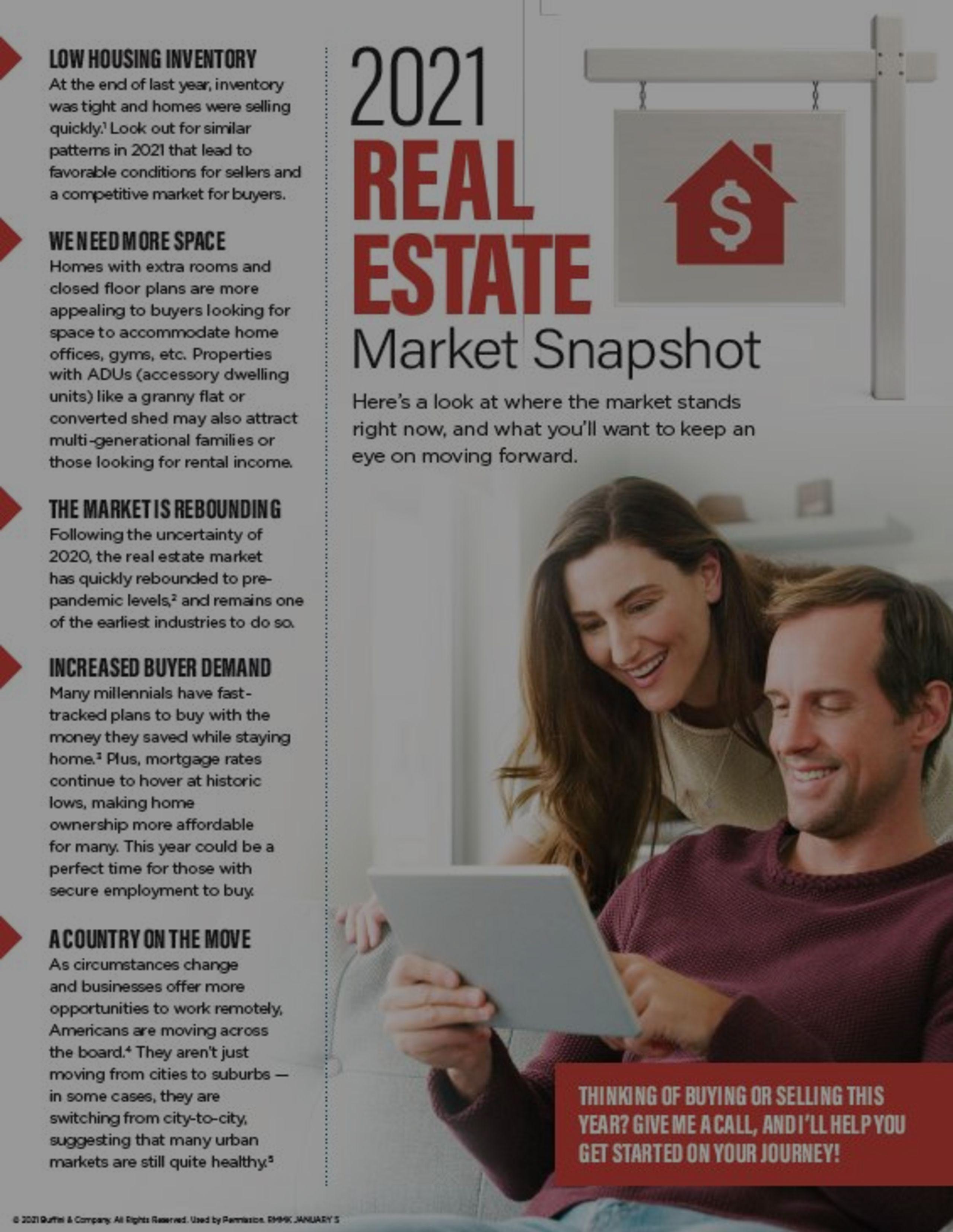 2021's Real Estate Market Snapshot