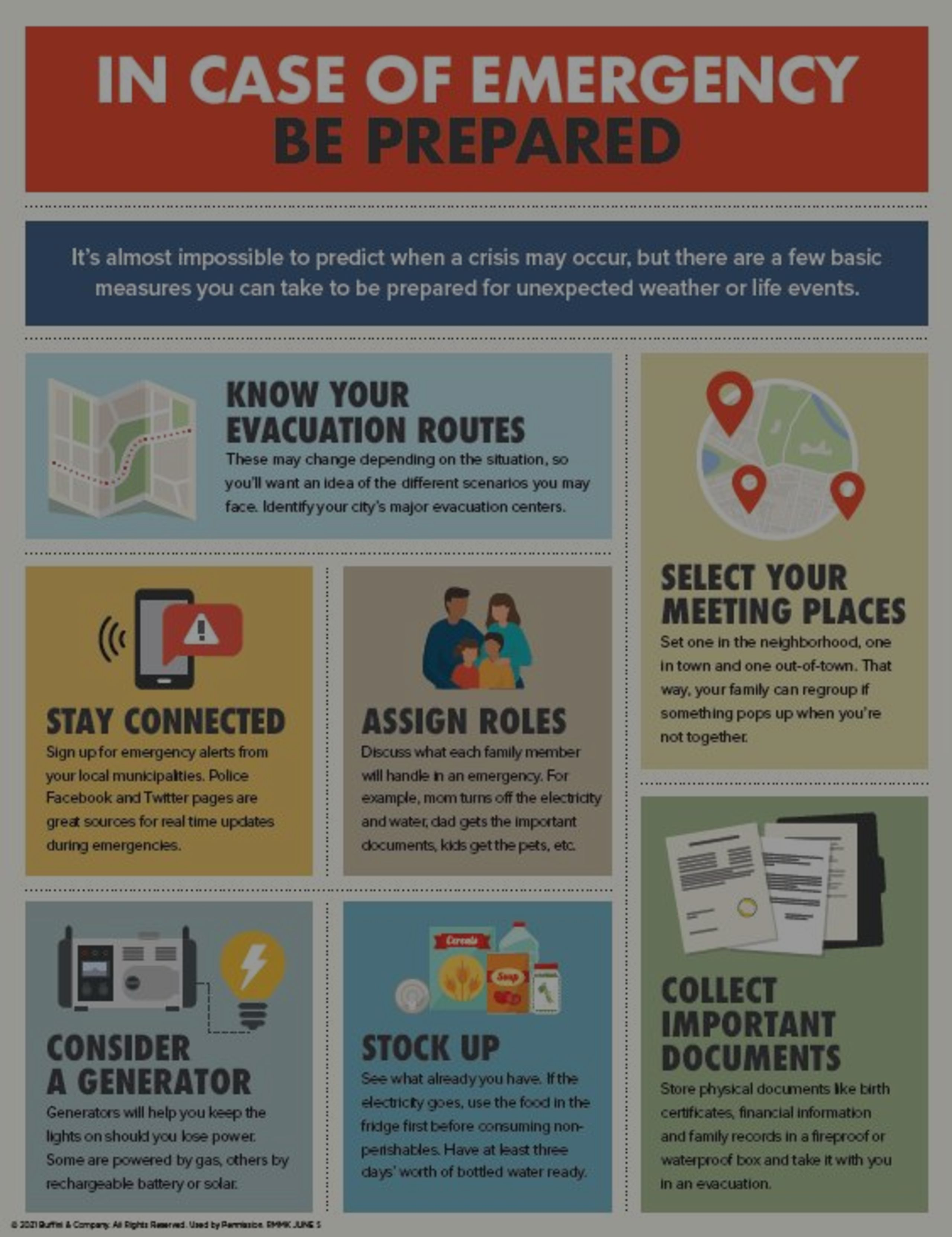 Are you Prepared for an Emergency?!?!