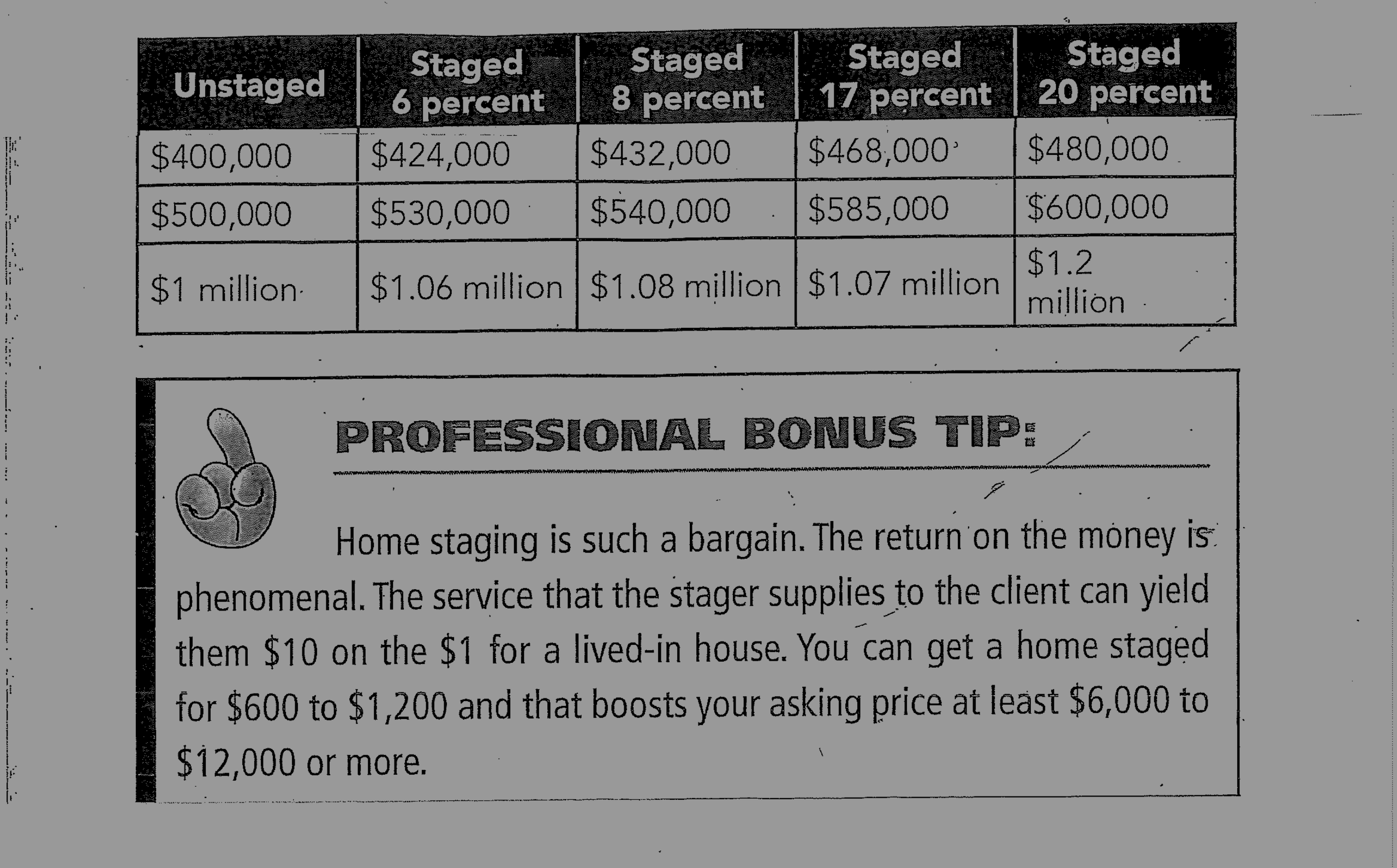Home not Selling? Check into Home Staging