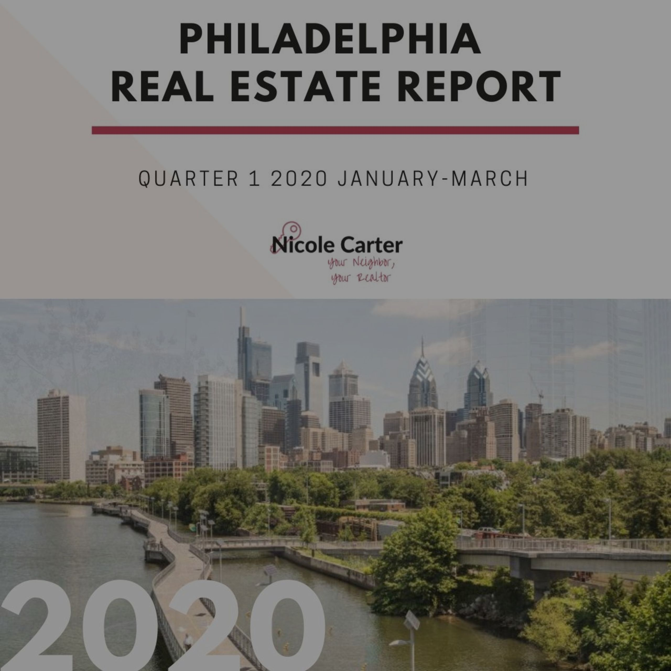 PHILADELPHIA REAL ESTATE REPORT QUARTER 1 JANUARY -MARCH