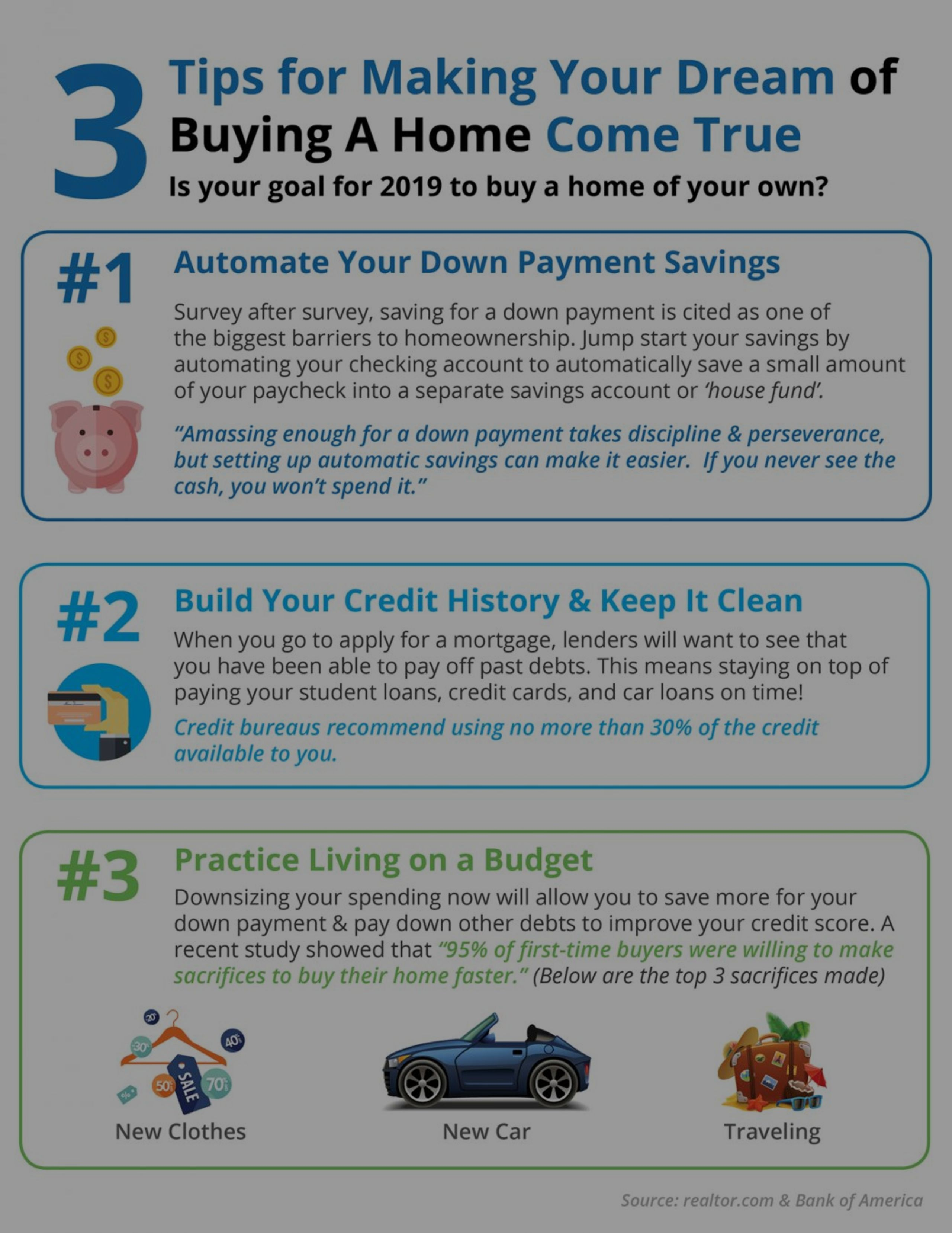 3 Tips for Making Your Dream of Buying A Home Come True