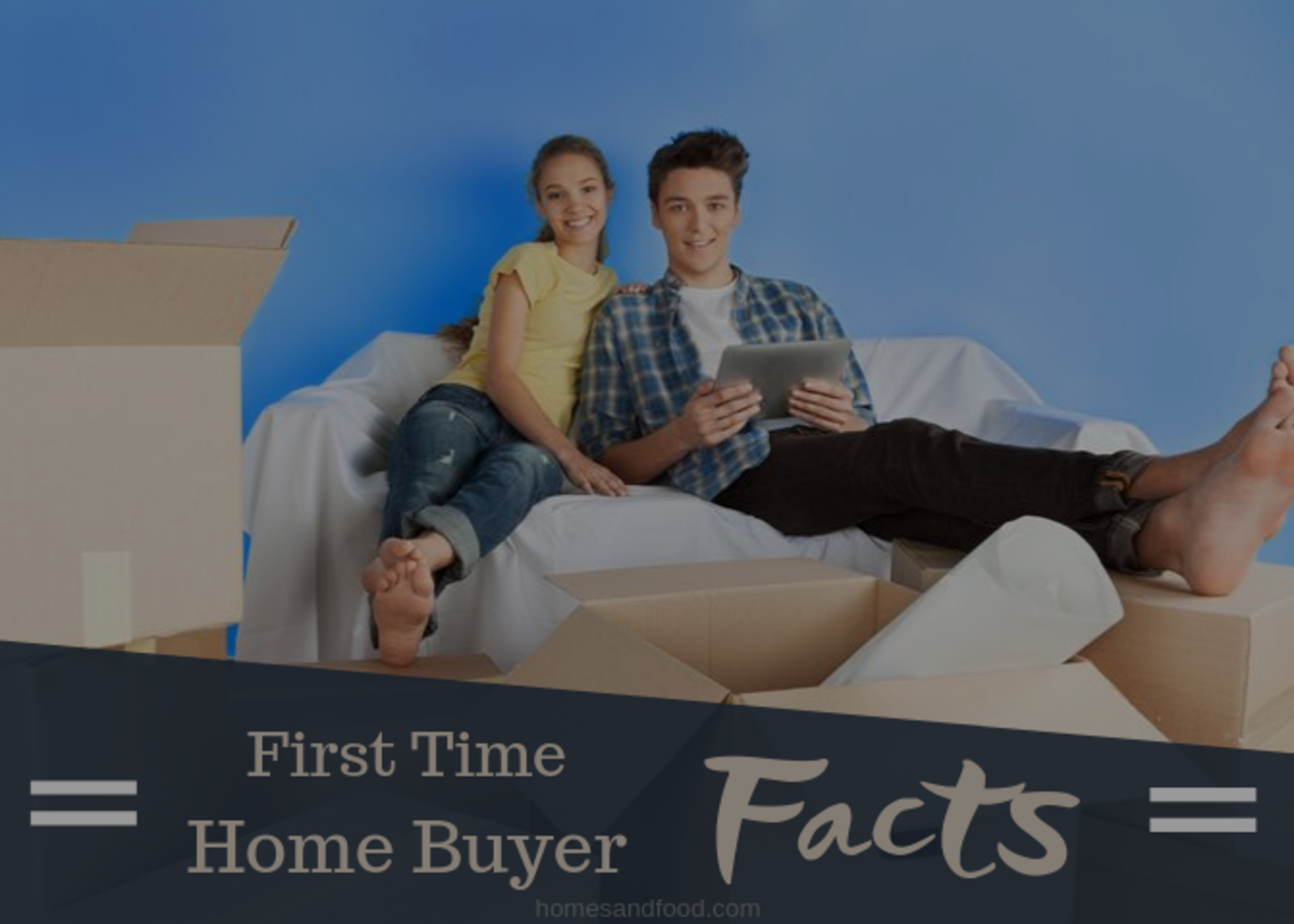 First Time Home Buyer Facts 2019