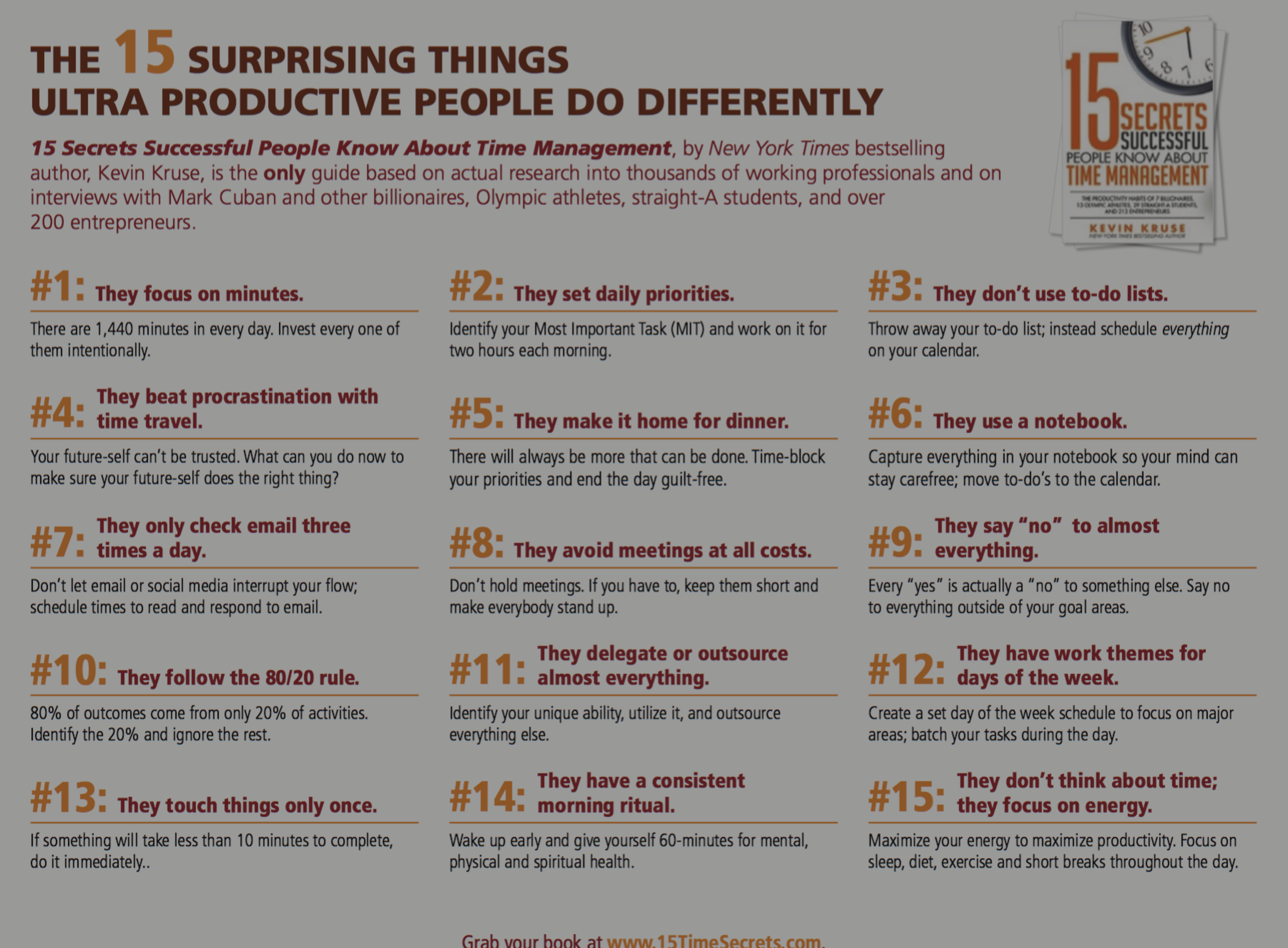 15 Surprising Things Productive People Do Differently