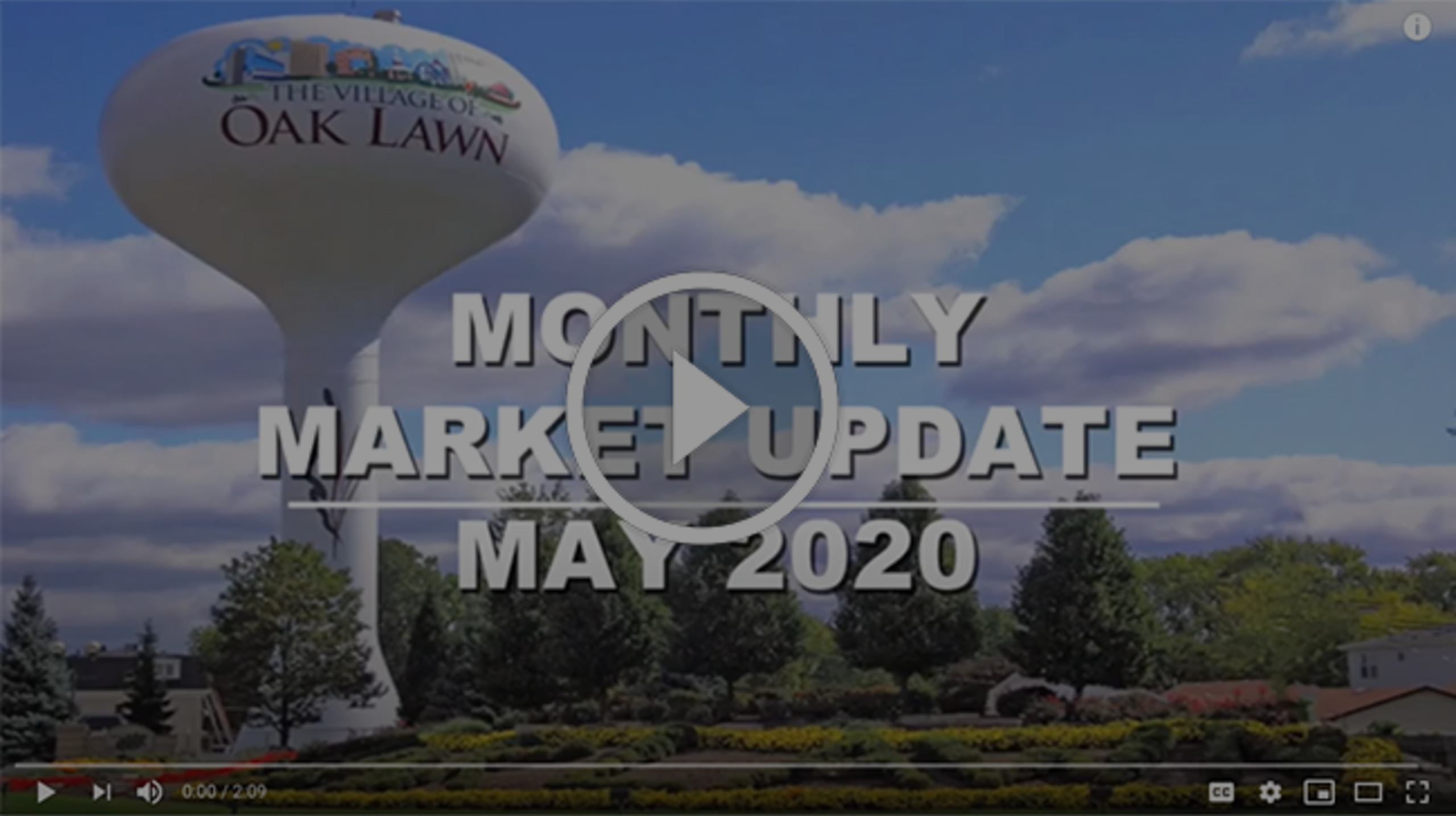 Is the Oak Lawn IL real estate market a BUYER'S or SELLER's market?