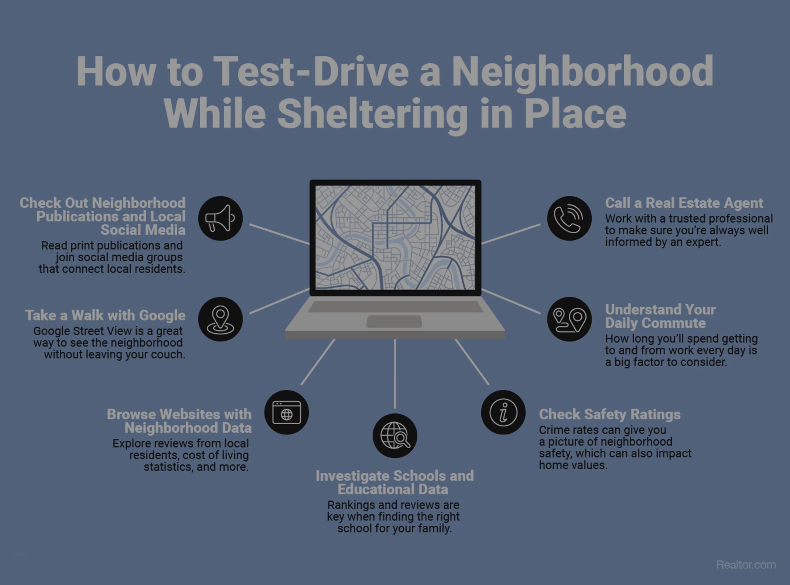 How to Test-Drive a Neighborhood While Sheltering in Place