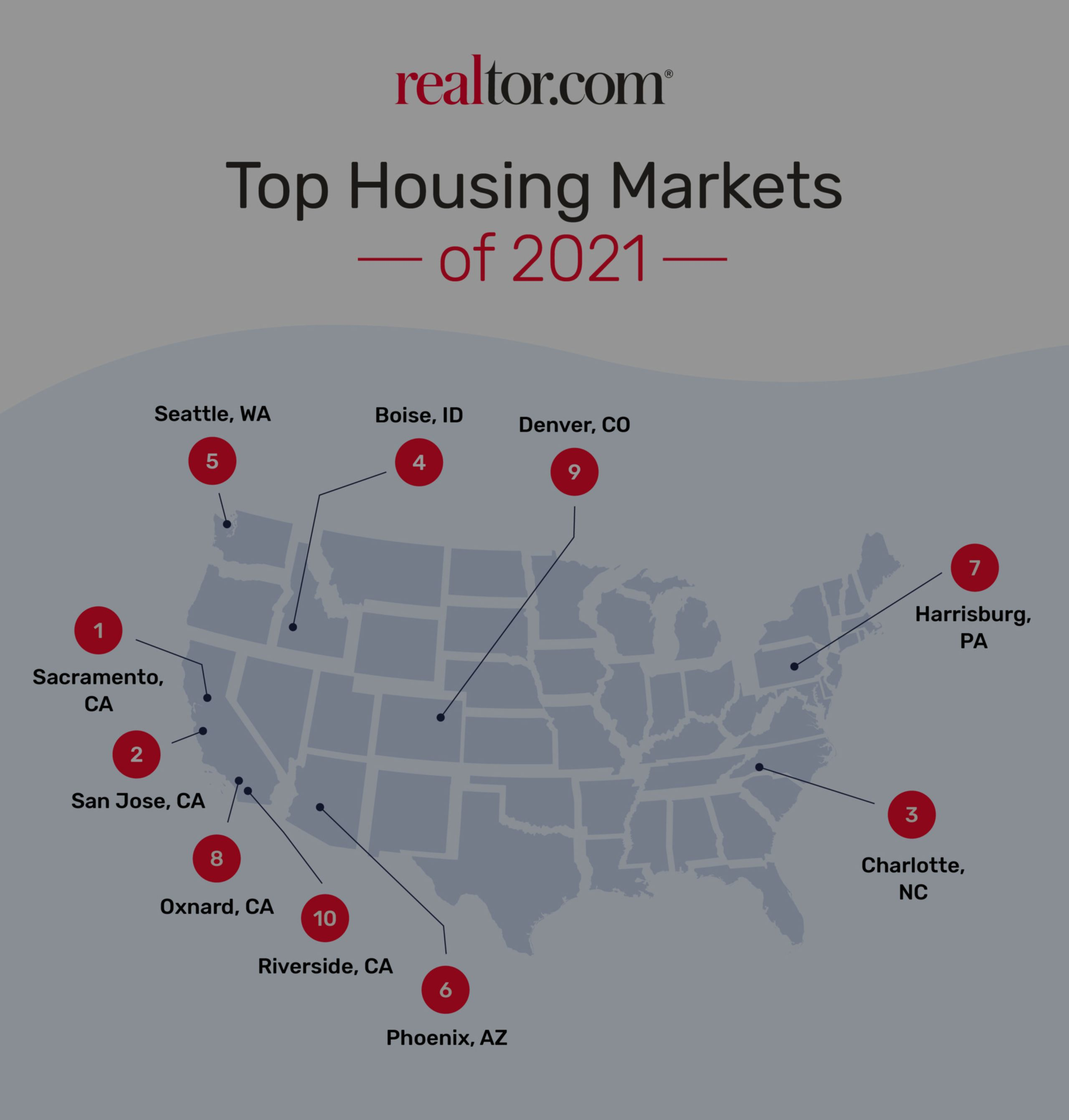 Hot Real Estate Markets Ahead in 2021