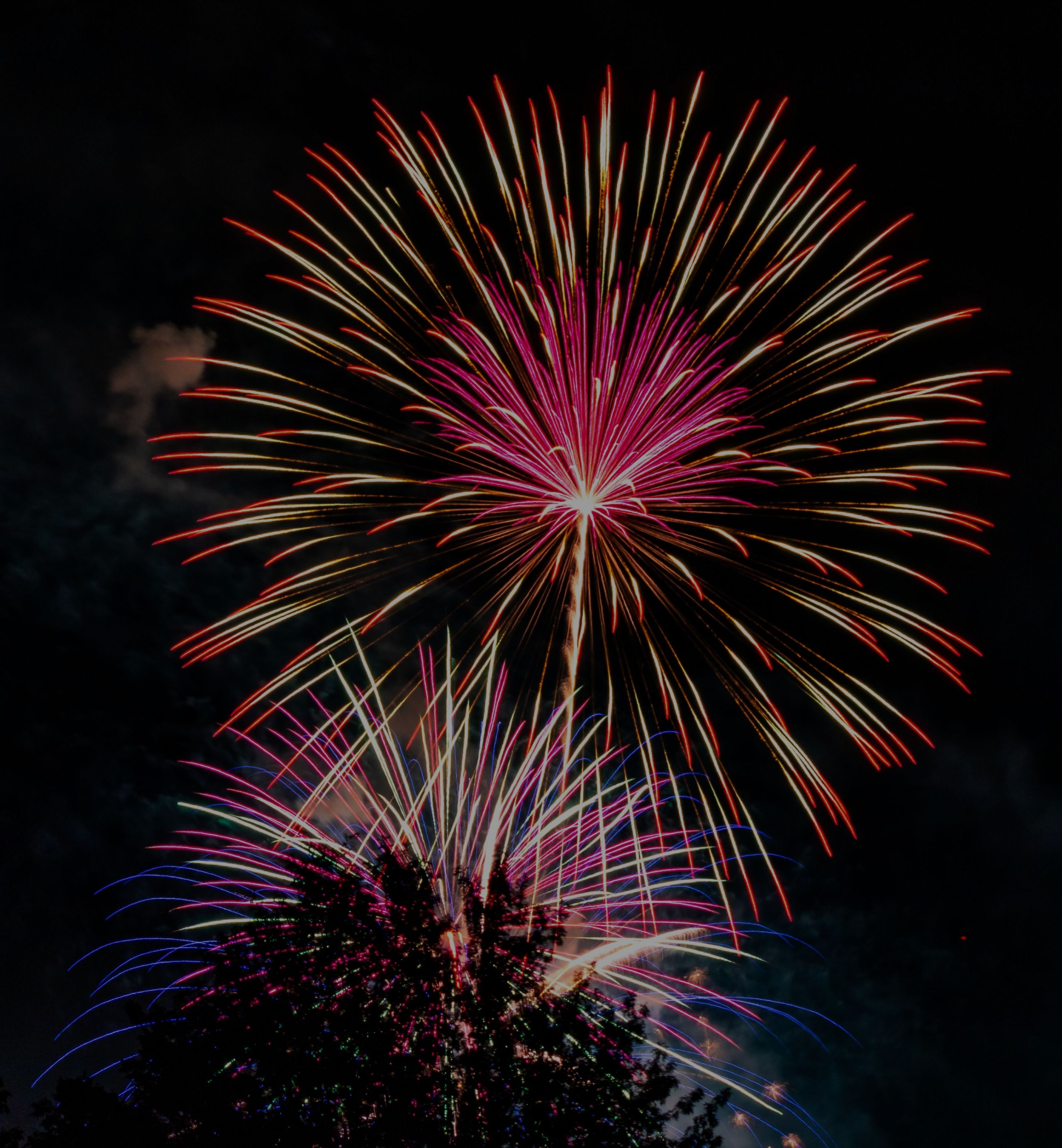 Make 2021 4th Of July Memorable with these 6 Activities