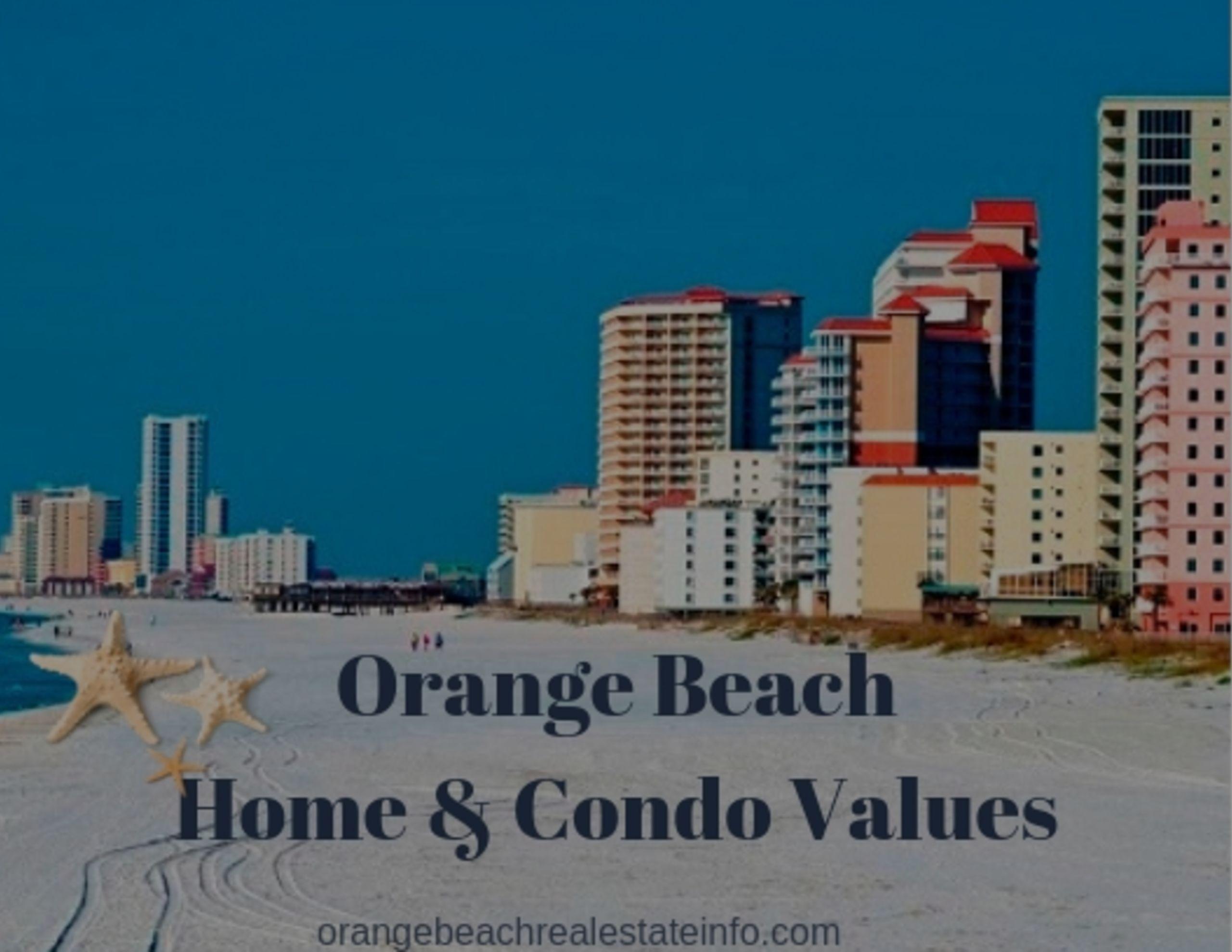Orange Beach Home and Condo Value