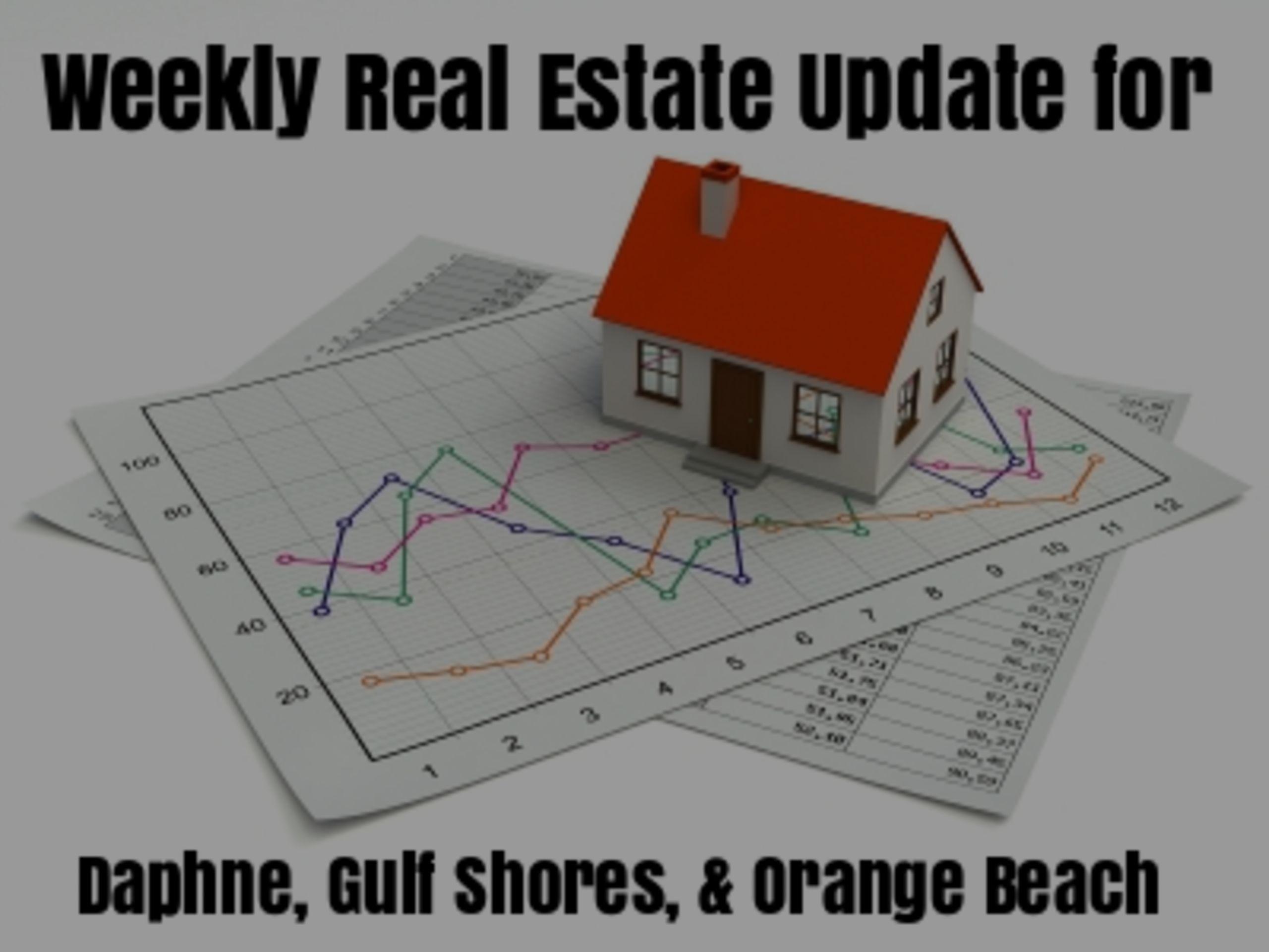 Weekly Real Estate Update – Daphne, Gulf Shores, and Orange Beach – 6/5/17