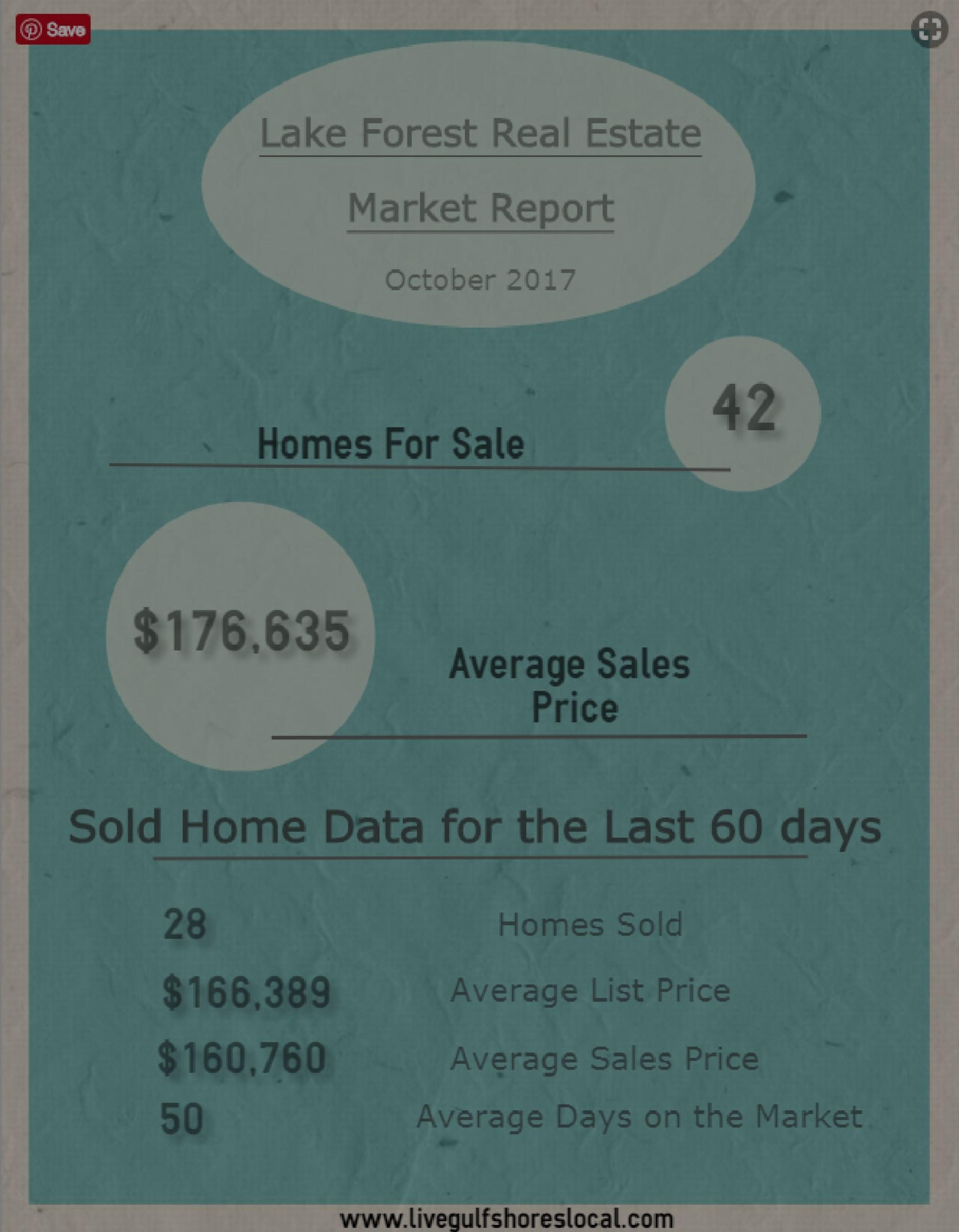 Lake Forest Real Estate Market Update – Oct 2017