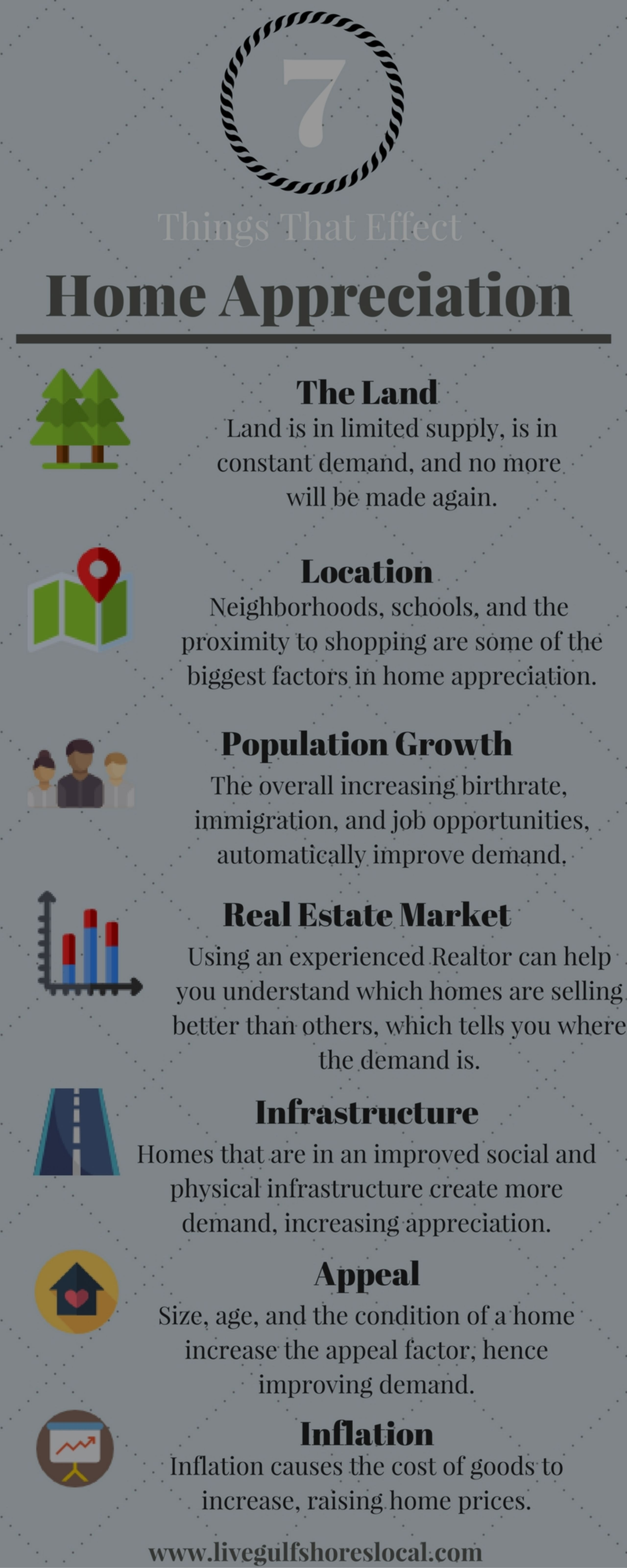 What Causes a Home to Appreciate?