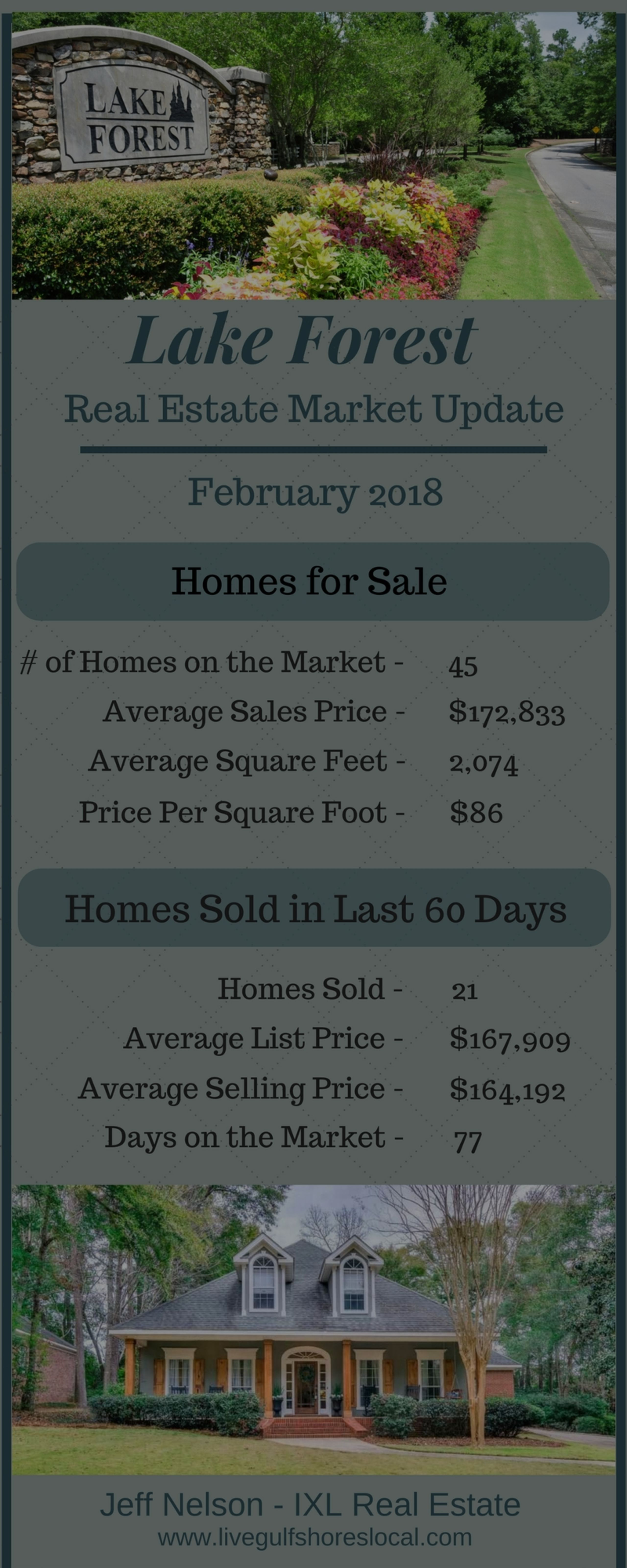 Lake Forest Real Estate Market Update – February 2018