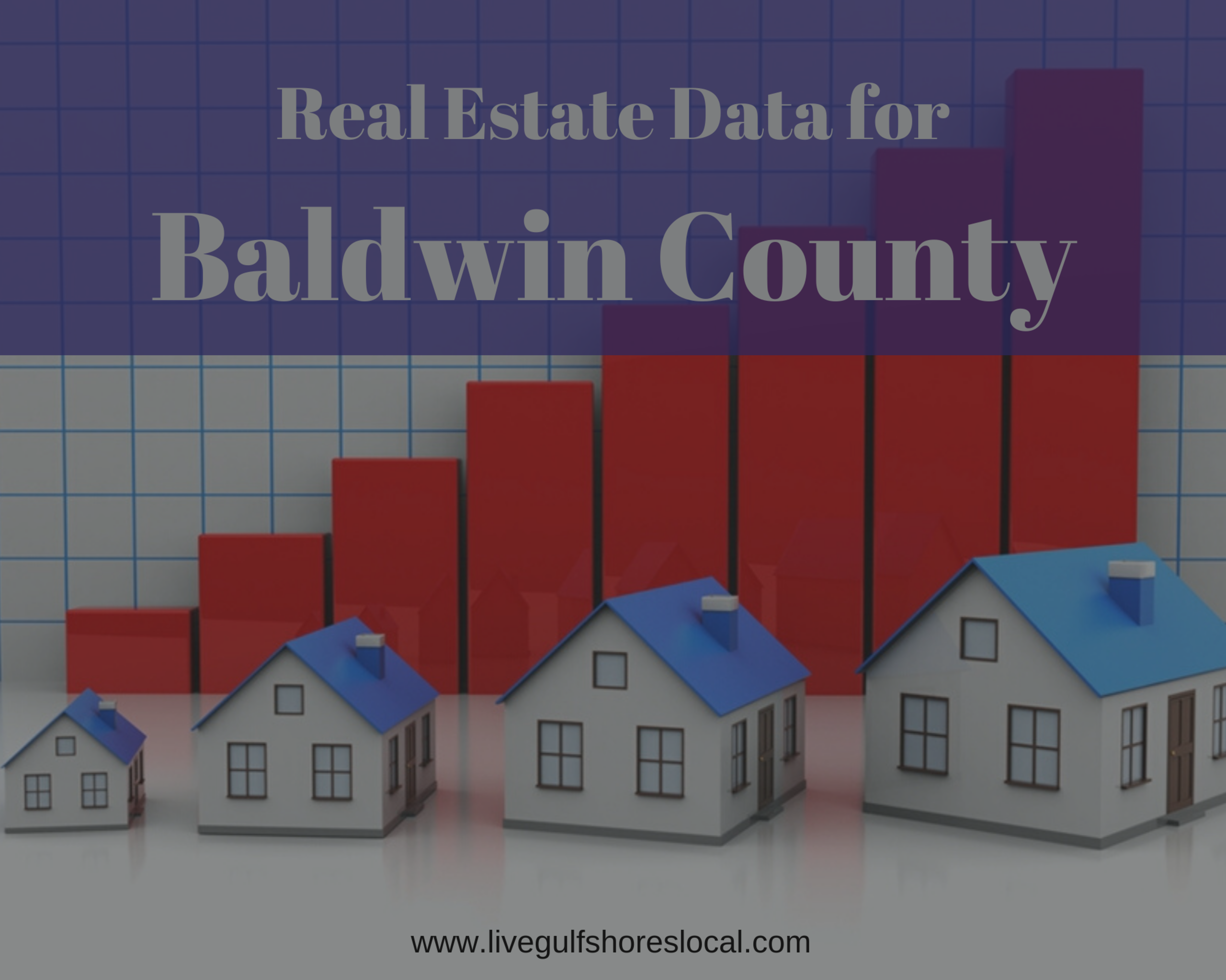 Baldwin County Real Estate Market Update