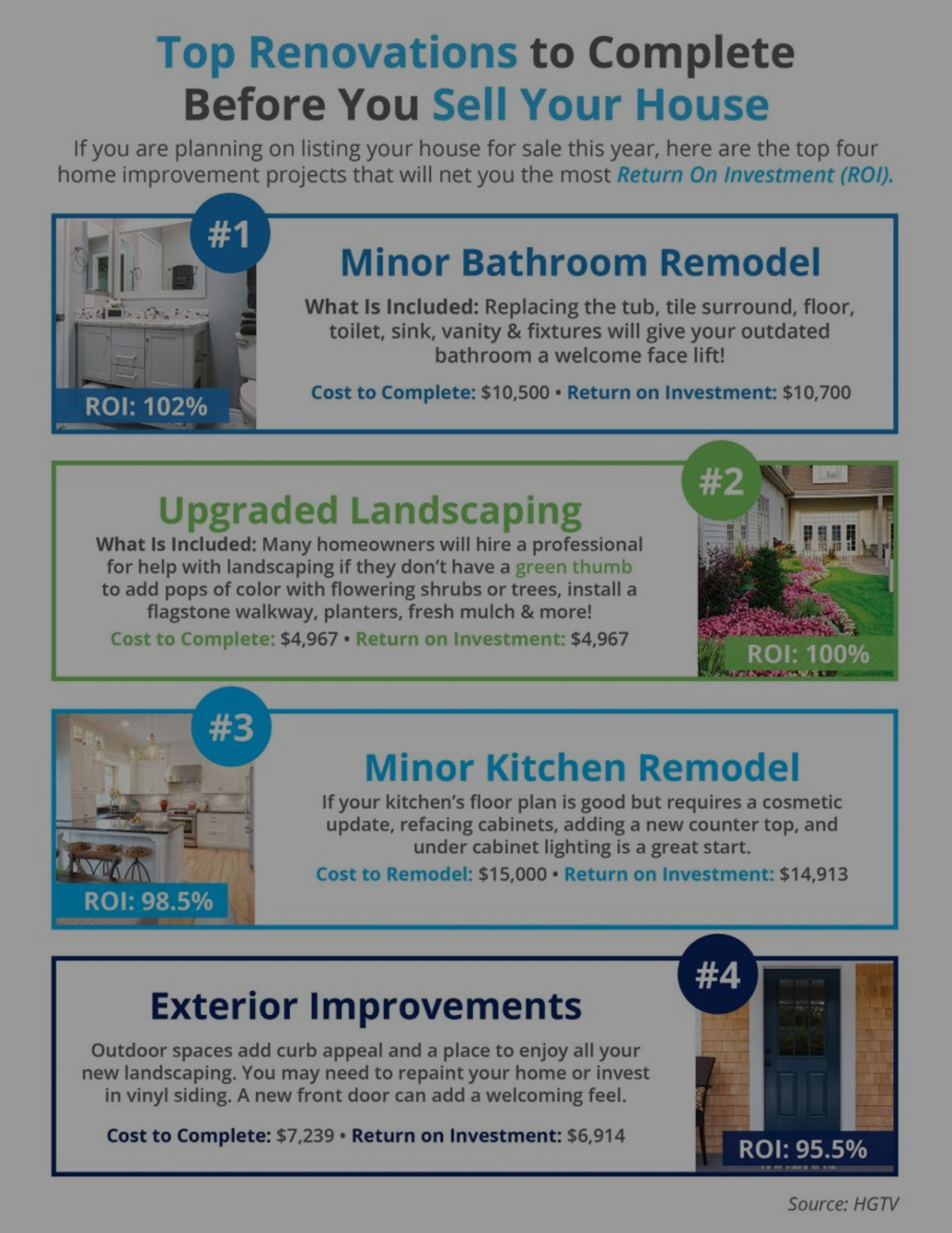 Top Renovations: Before You Sell Your Home
