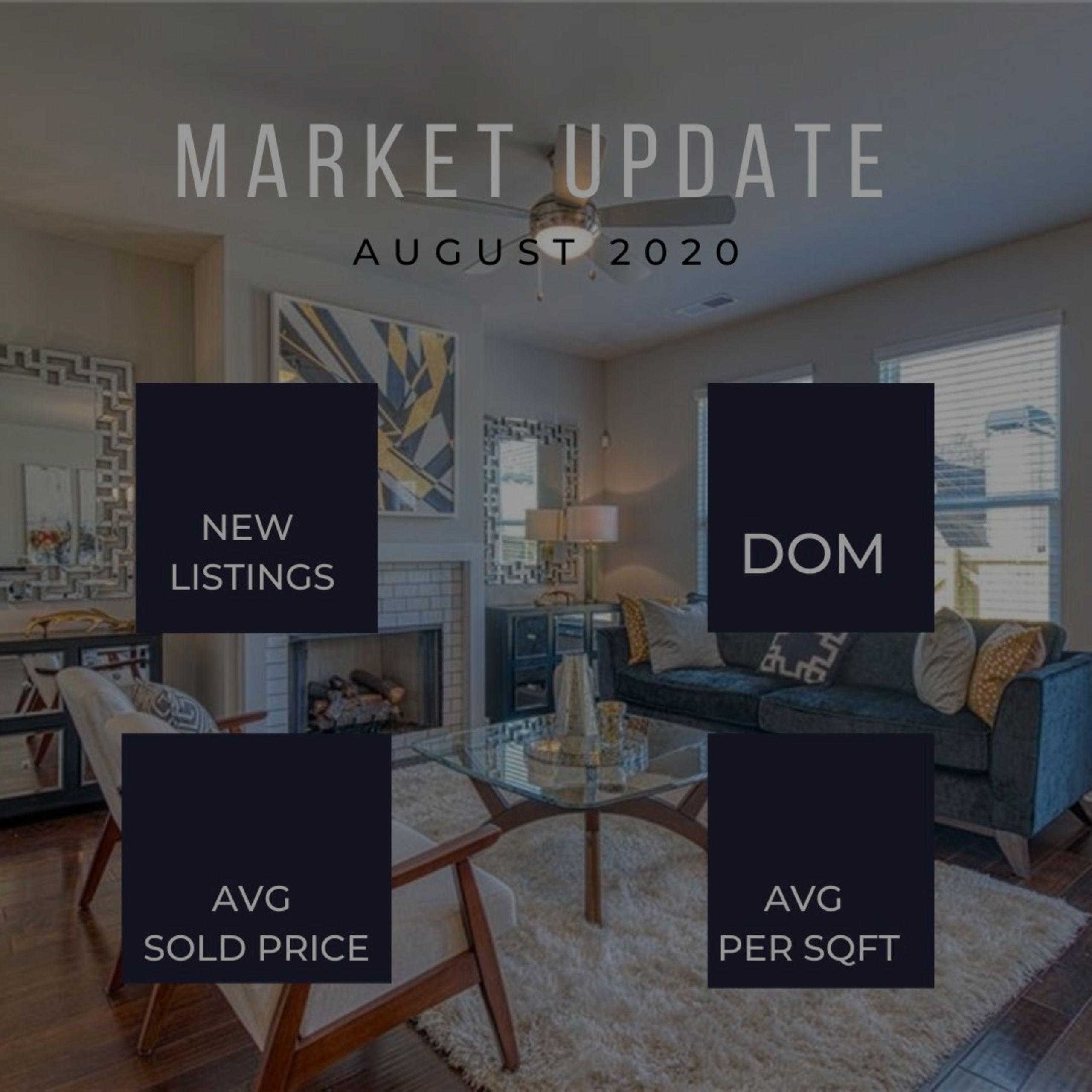 Fall into September: Market Snapshot for August