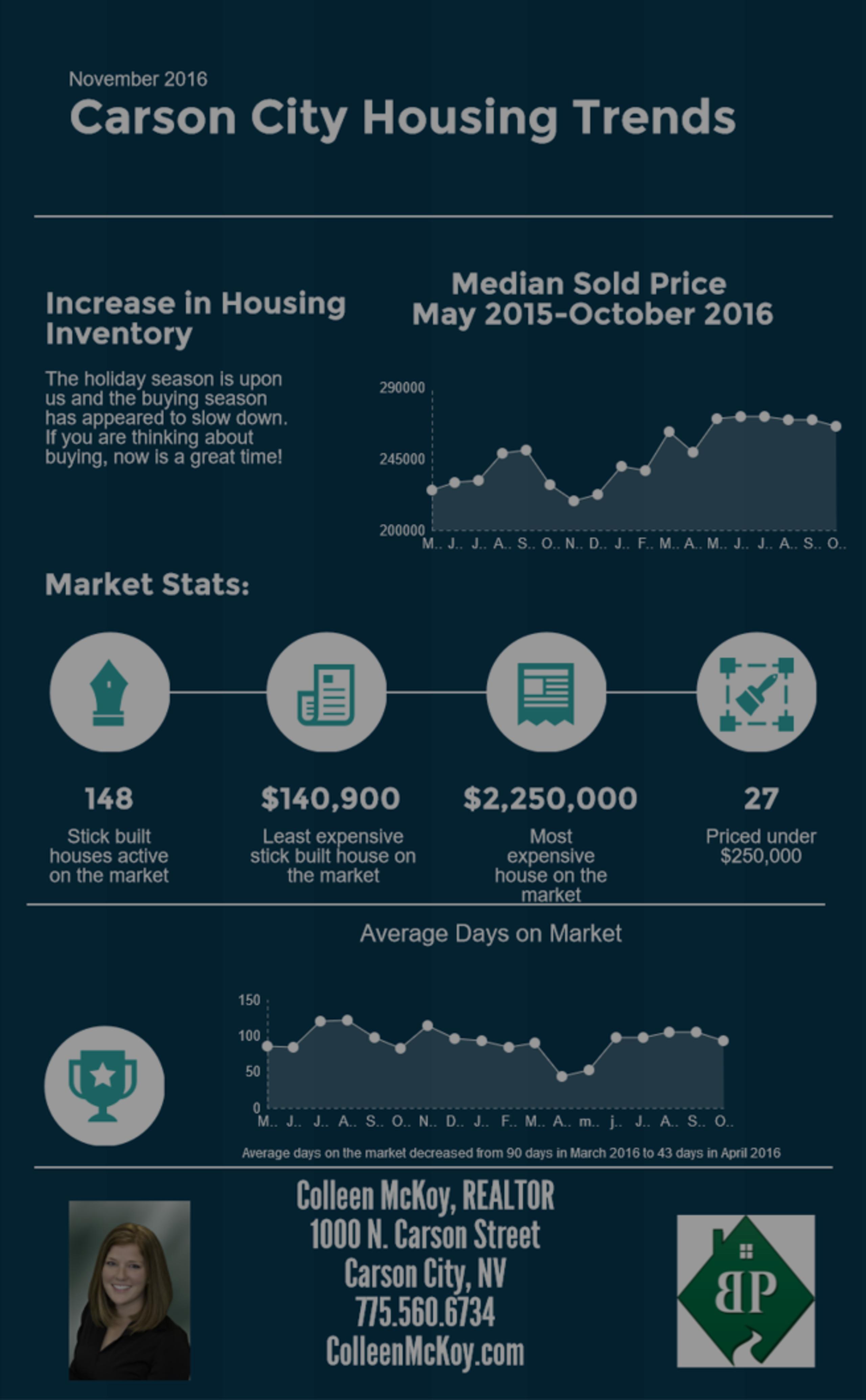 Market Trends November 2016