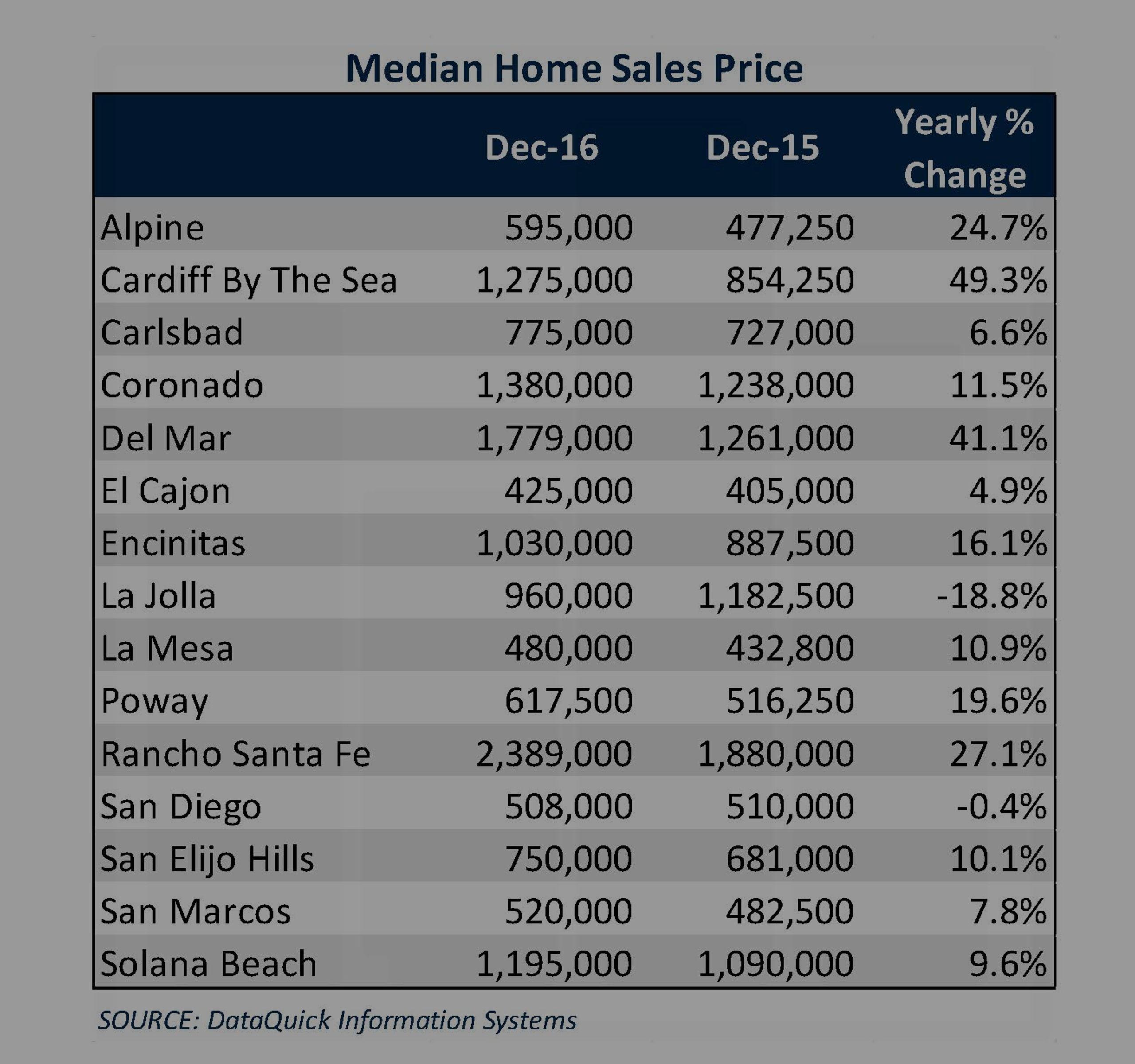 2017 Housing Market Perspective