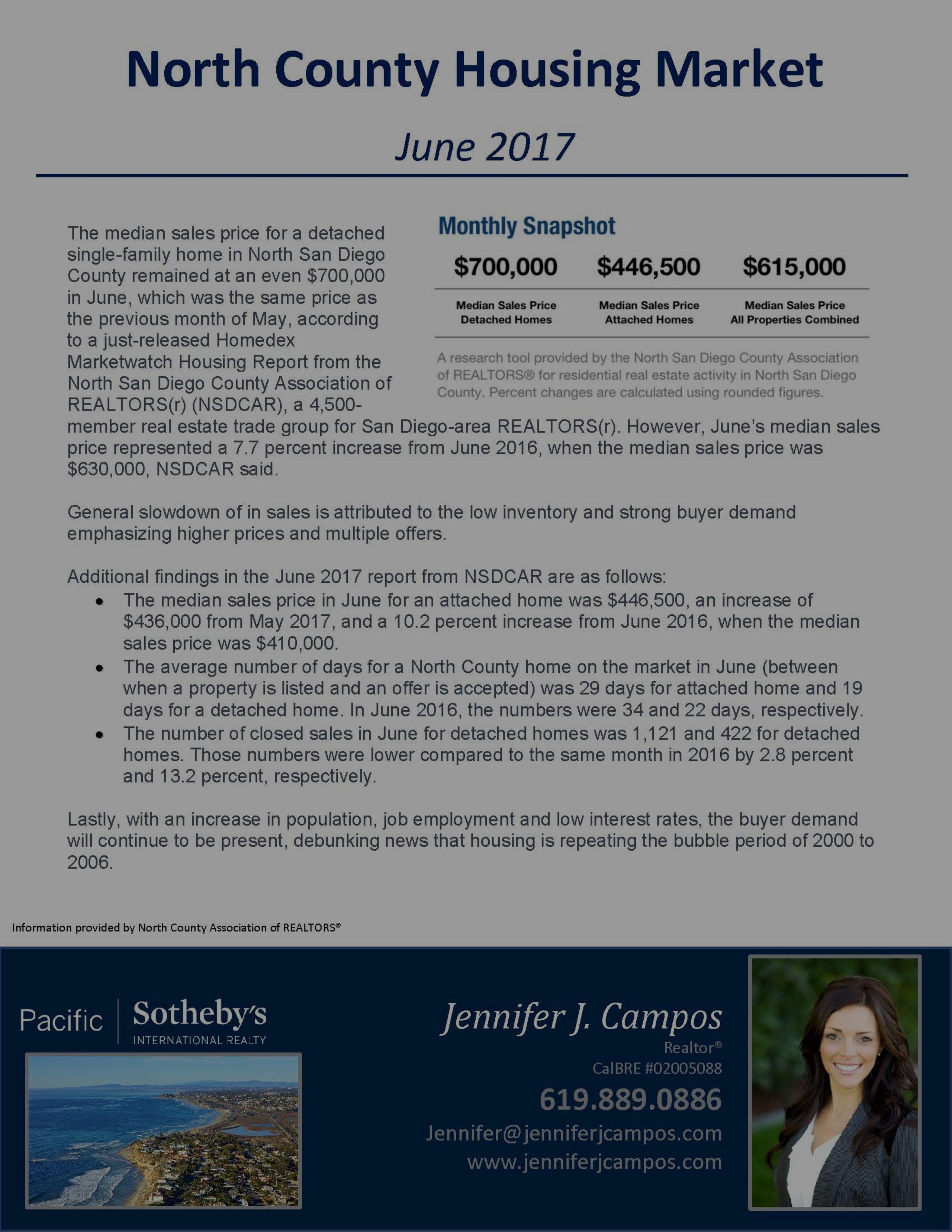 North County Housing Market Update