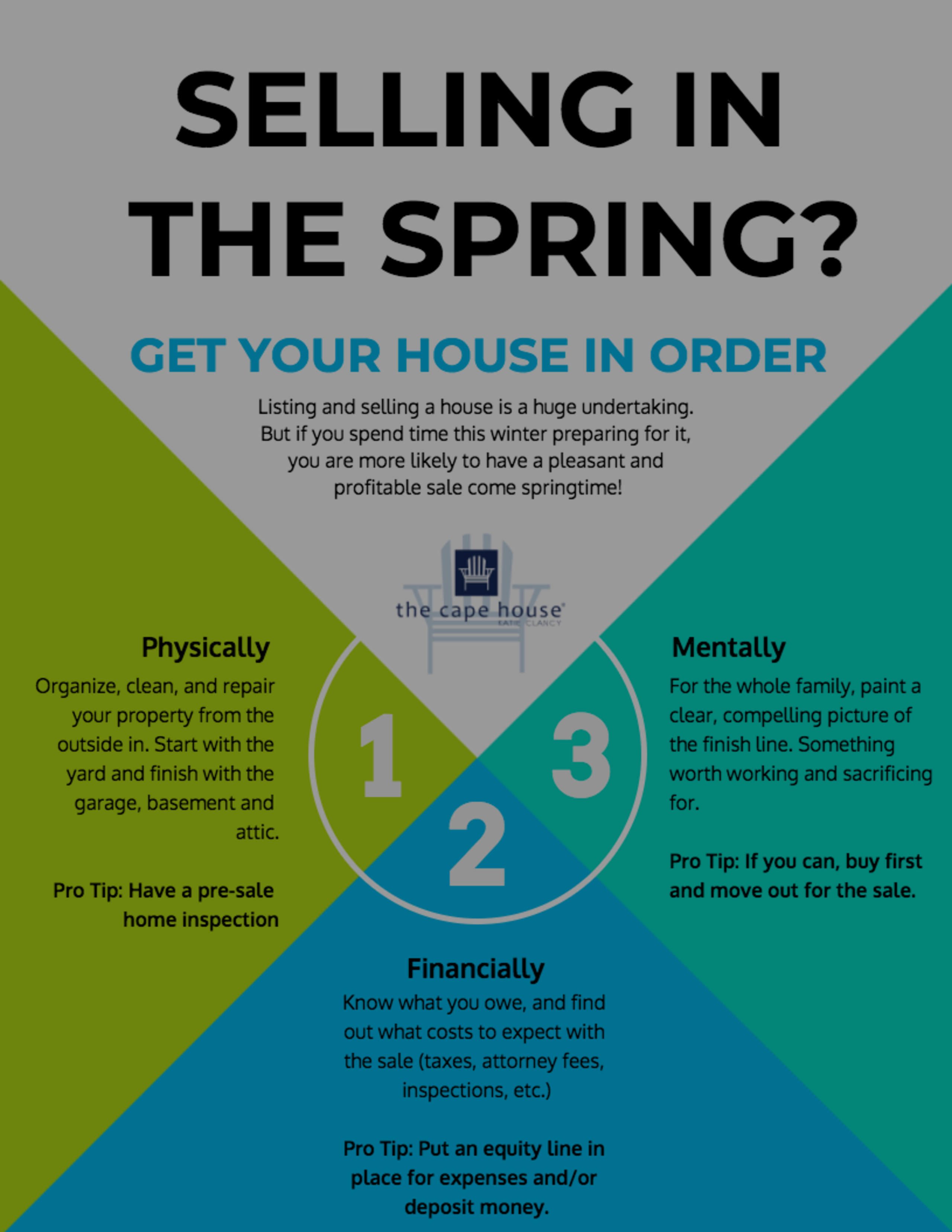 Three Ways to Prepare for the Spring Market
