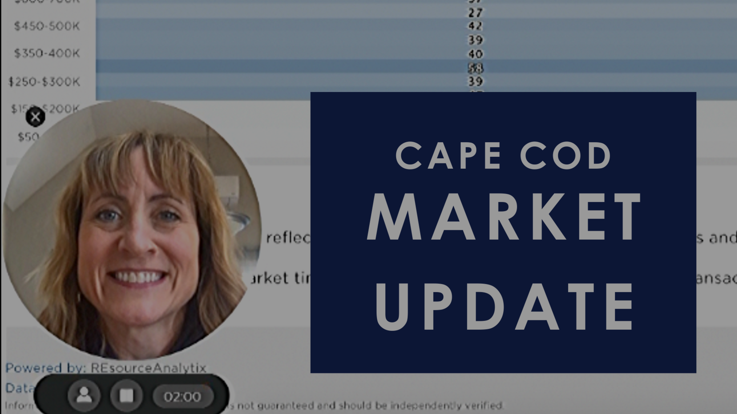 Episode 81: Cape Cod Market Update (February 2020)