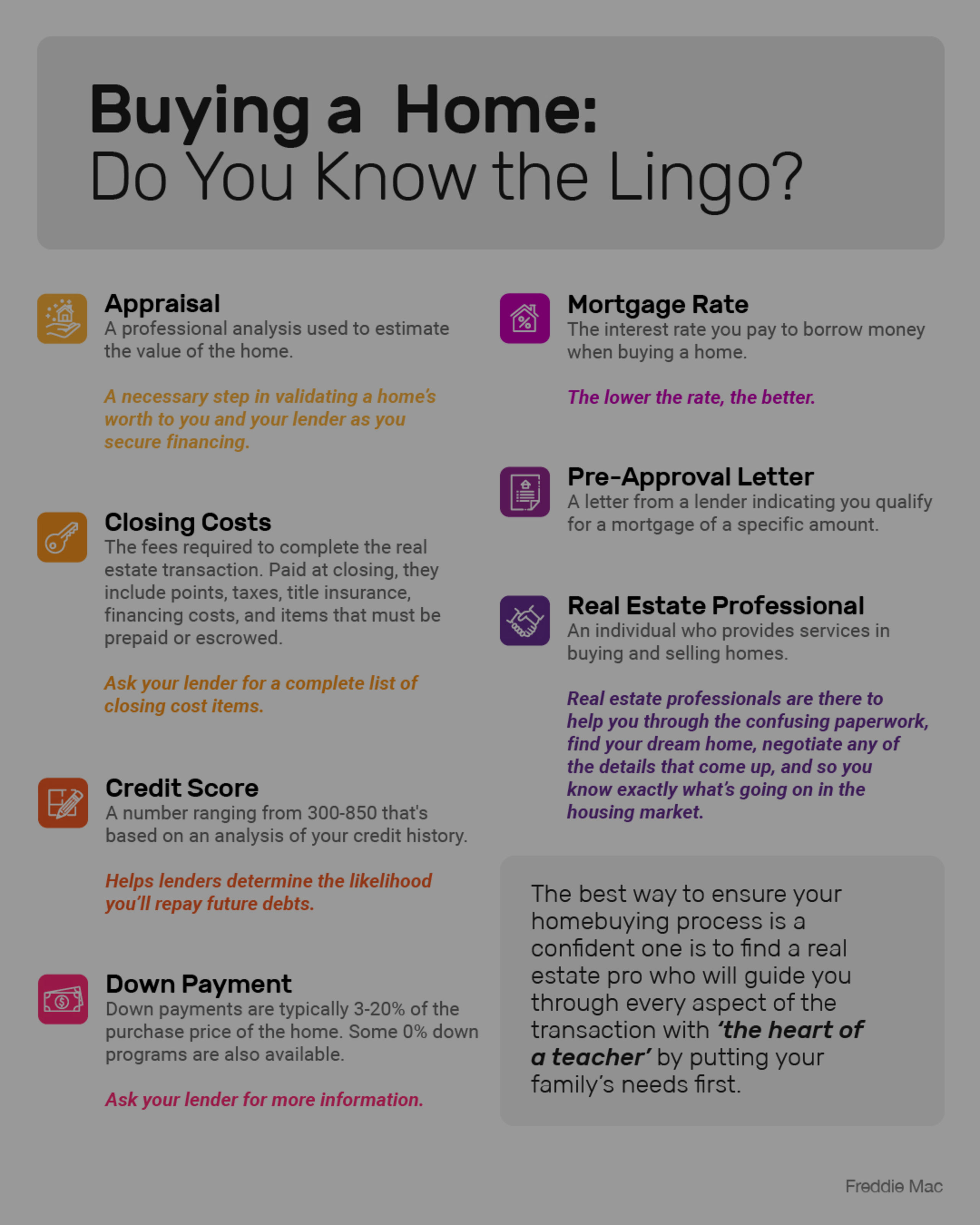 Buy Homes in MD | Buying a Home: Do You Know the Lingo?