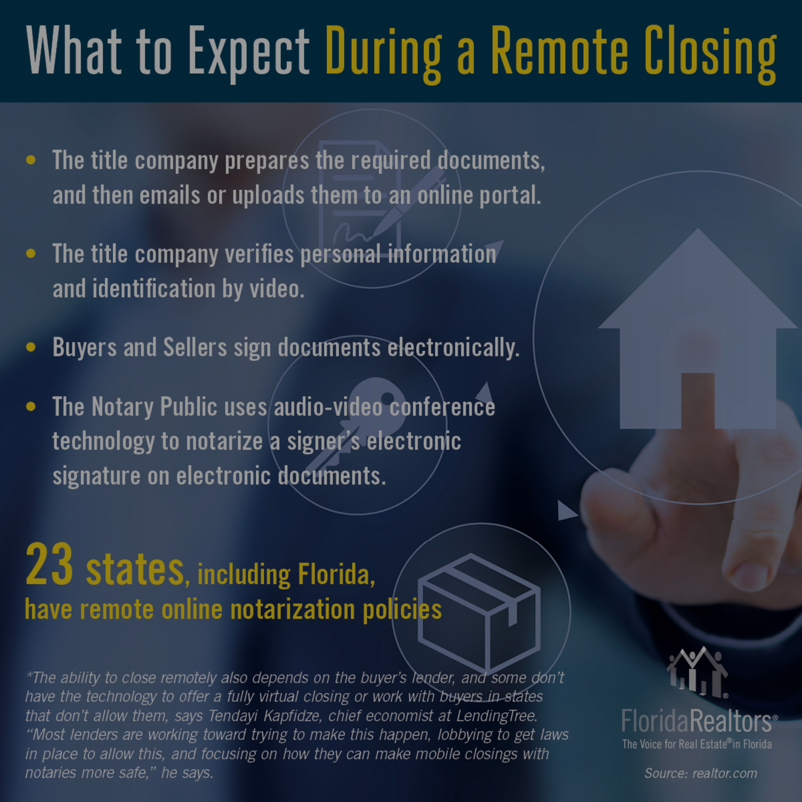 What to Expect During a Remote Closing