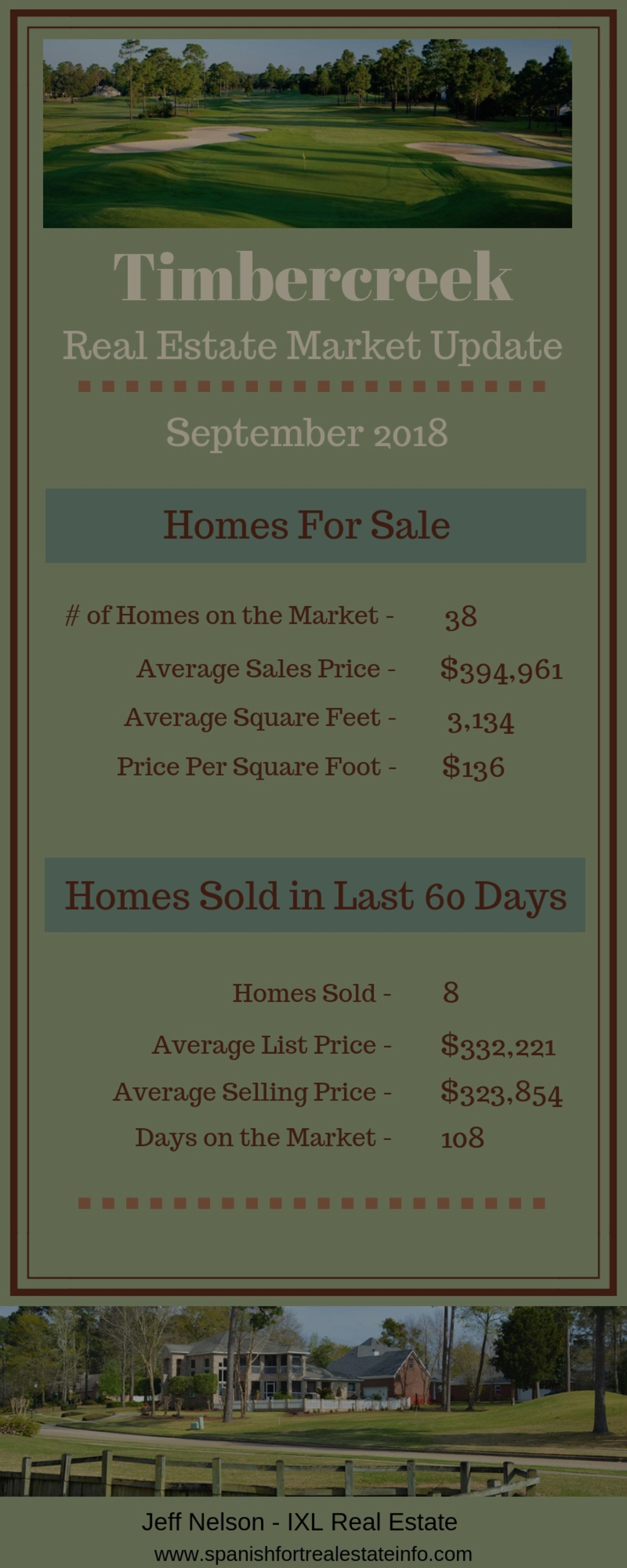Timbercreek Real Estate Market Update – Sept 2018