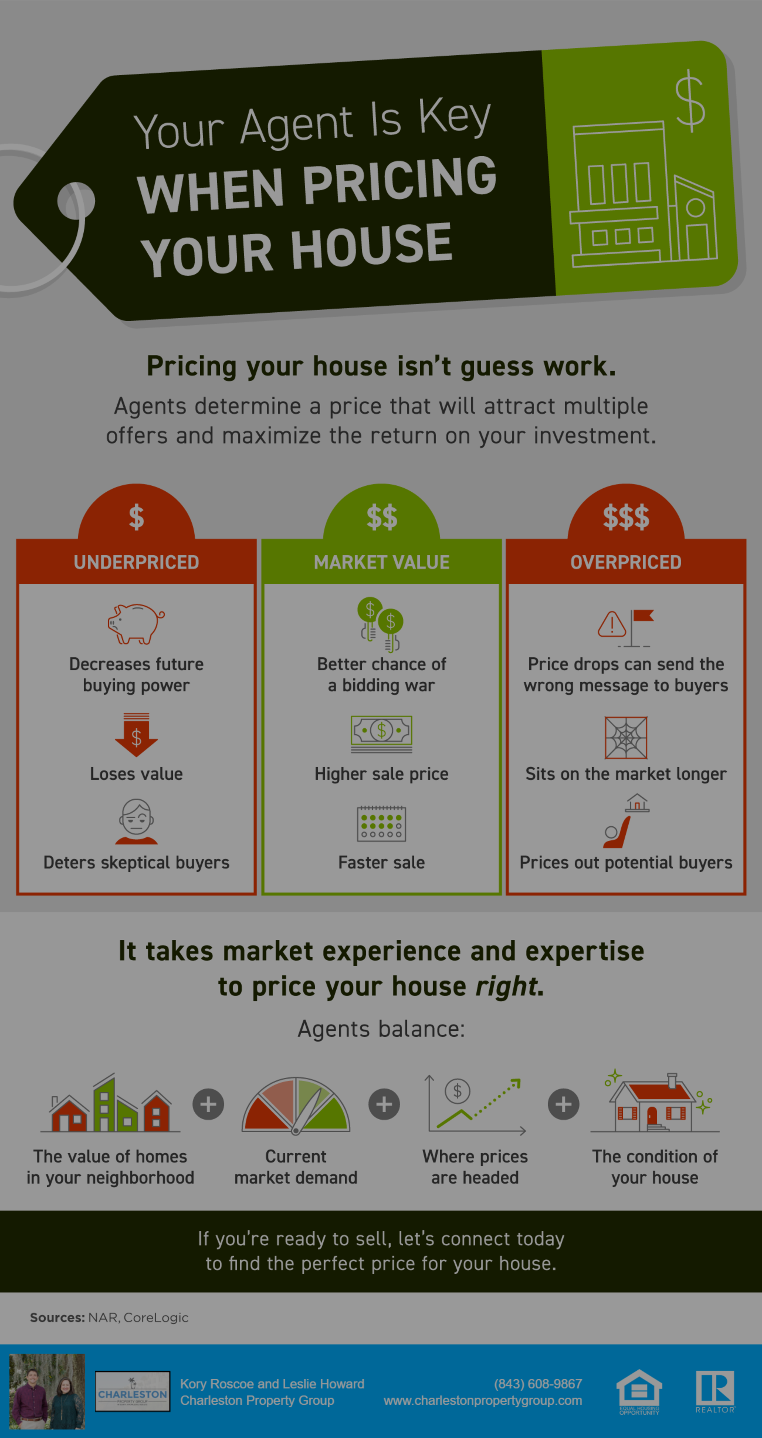 Your Agent Is Key When Pricing Your House in Charleston