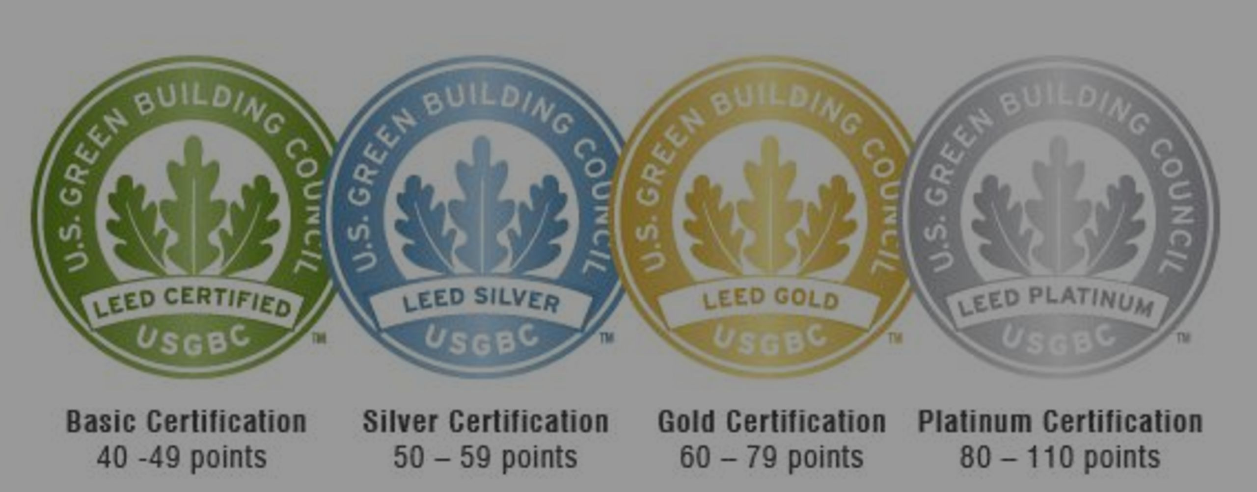 LEED Certification for your Home