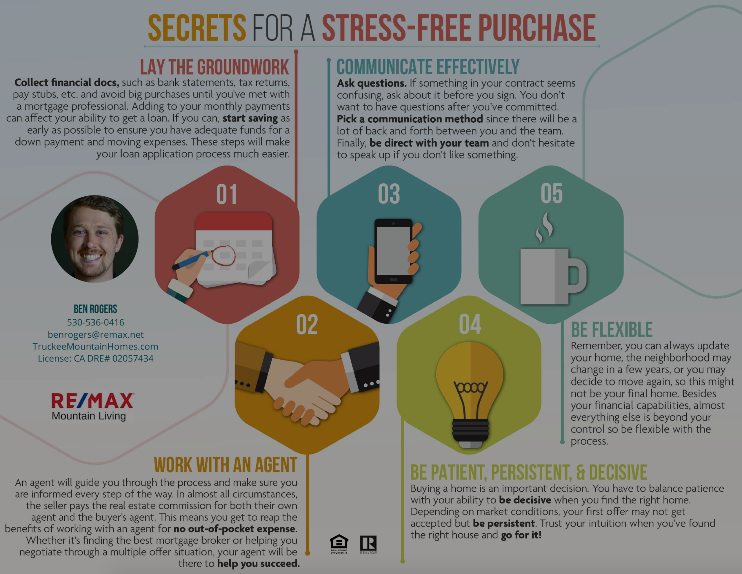 Secrets for a Stress Free Purchase – Infographic