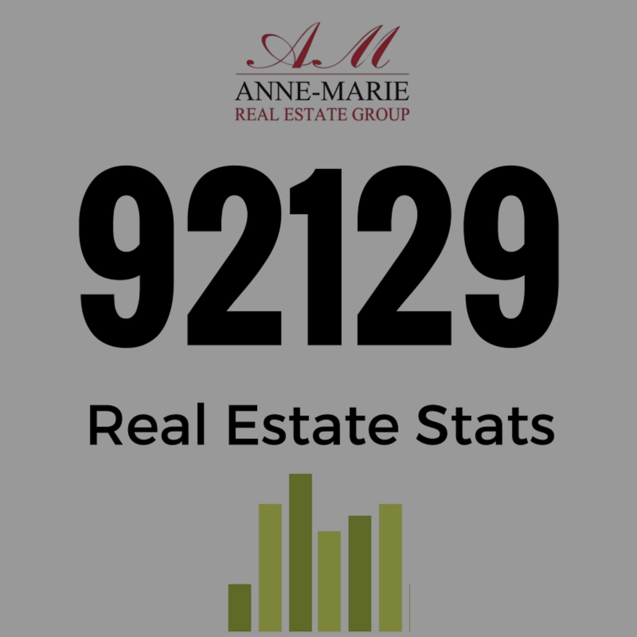 Ranch PQ 92129 Real Estate Update | April 2016