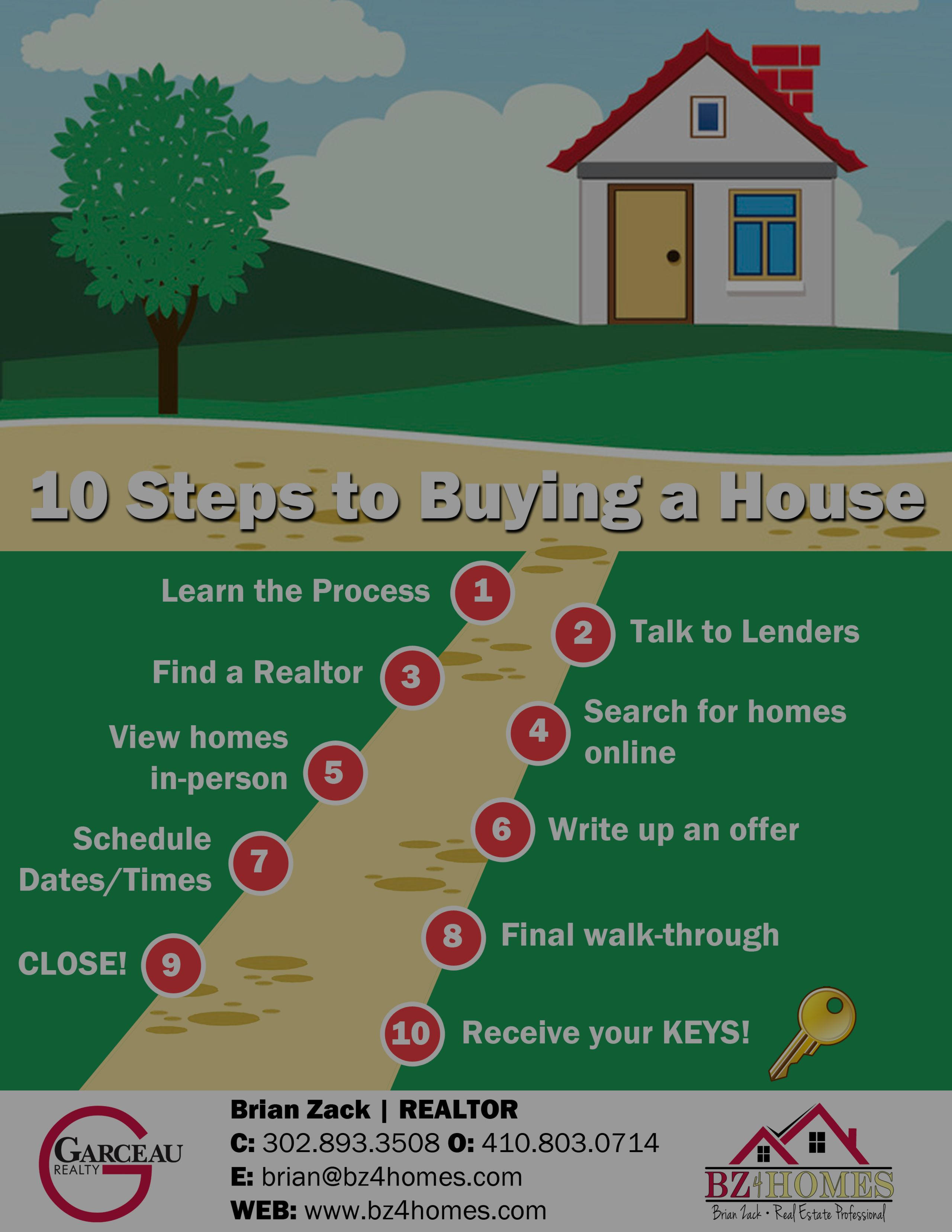 10 Steps for First Time Homebuyers