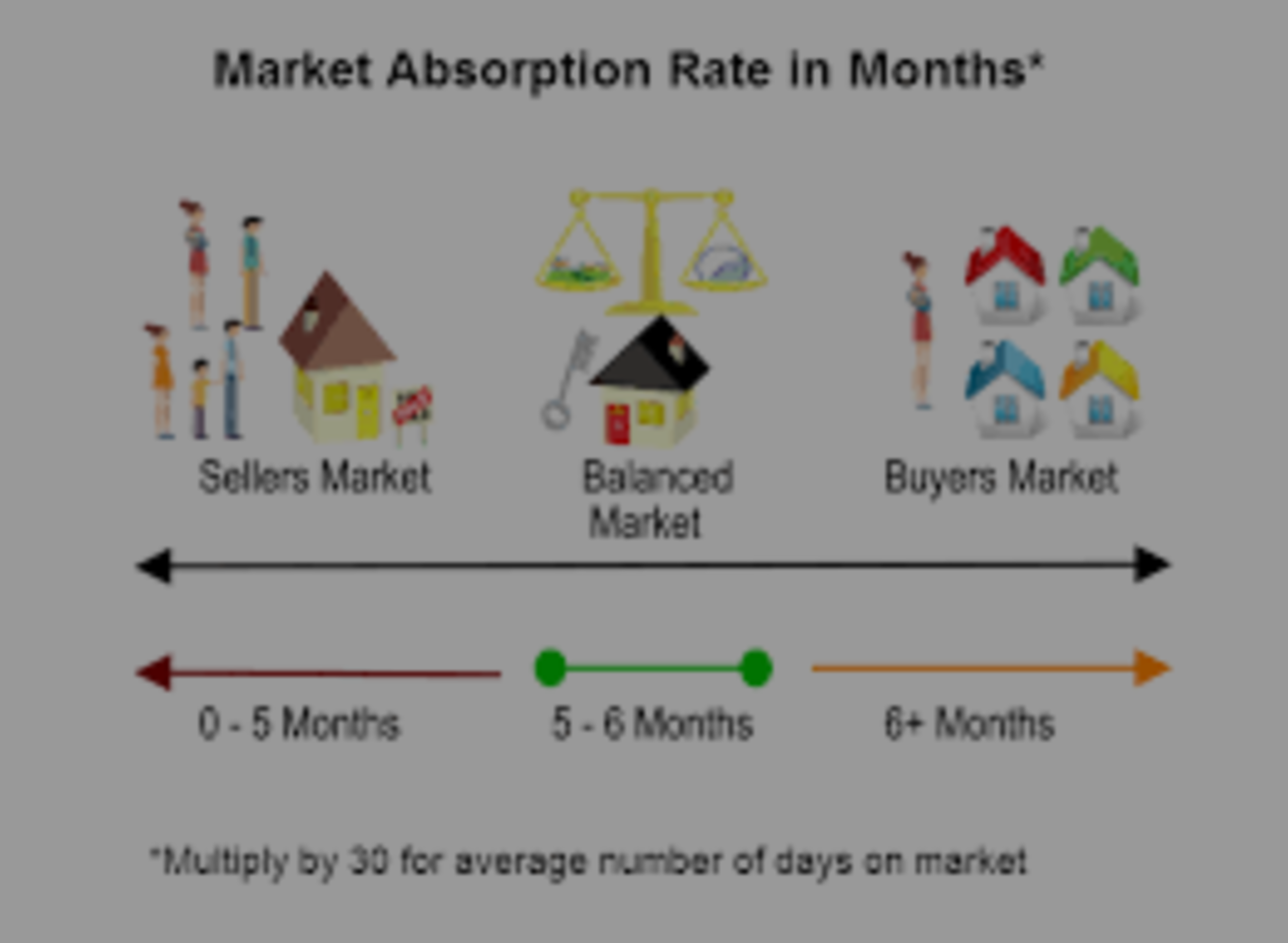 Absorption Rate – What Does It Mean?