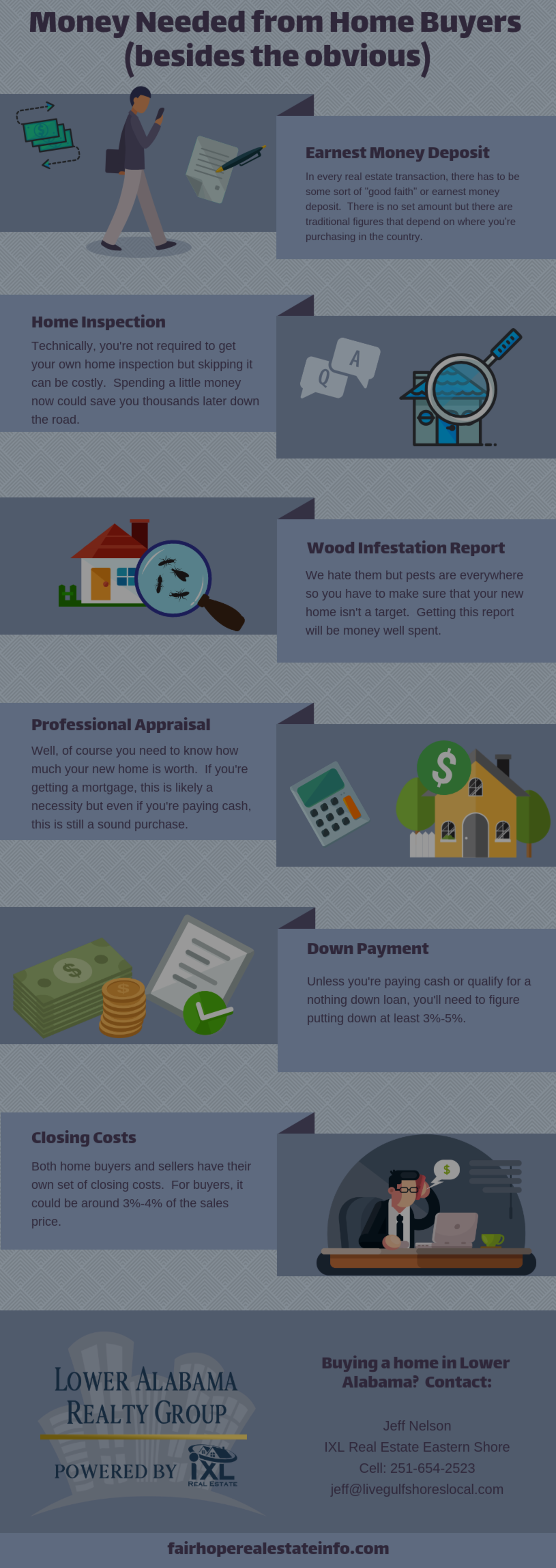 Money Needed From Home Buyers