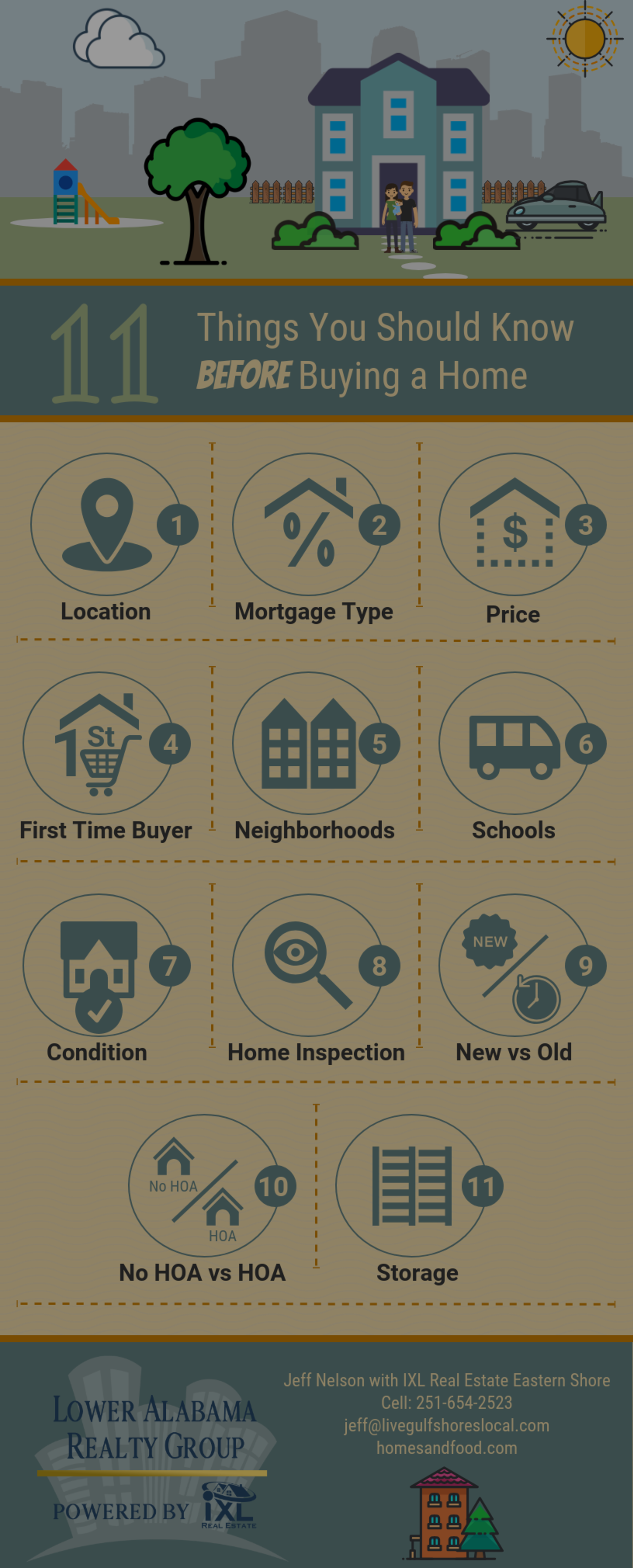 11 Things to Know Before Buying a Home