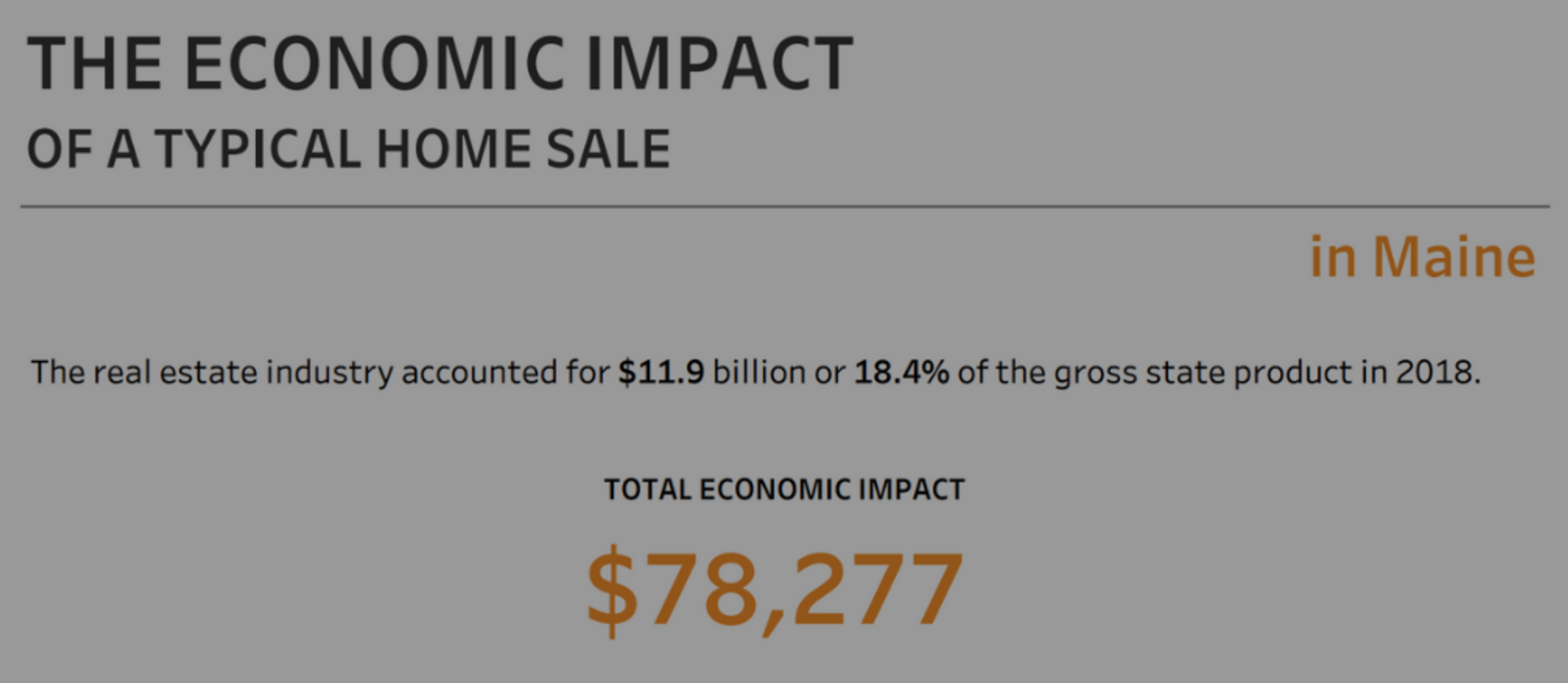 The Economic Impact of a Typical Home Sale in Maine