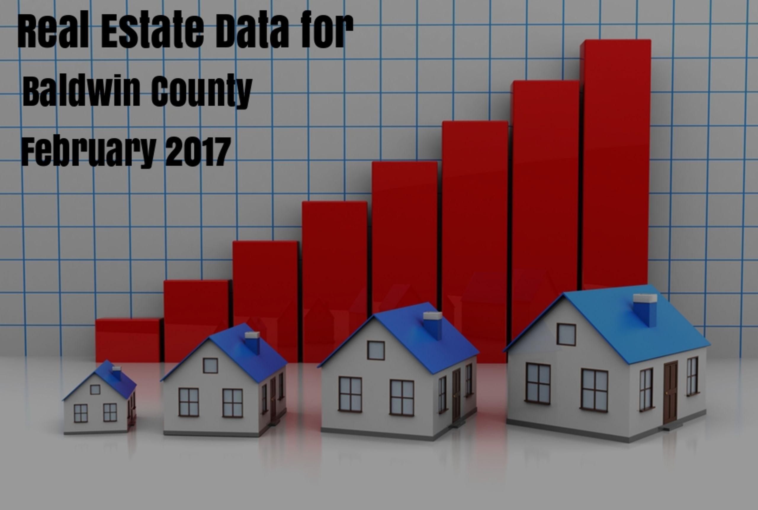 Baldwin County Real Estate Market Reports – February 2017