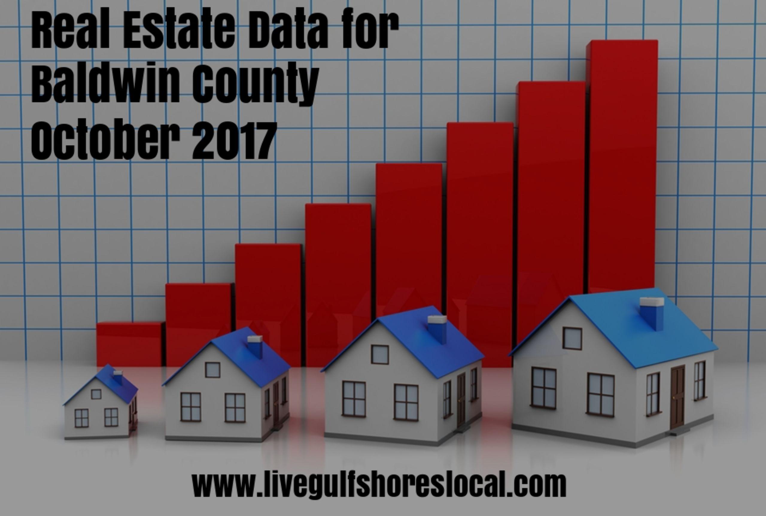 Baldwin County Real Estate Market Reports – October 2017
