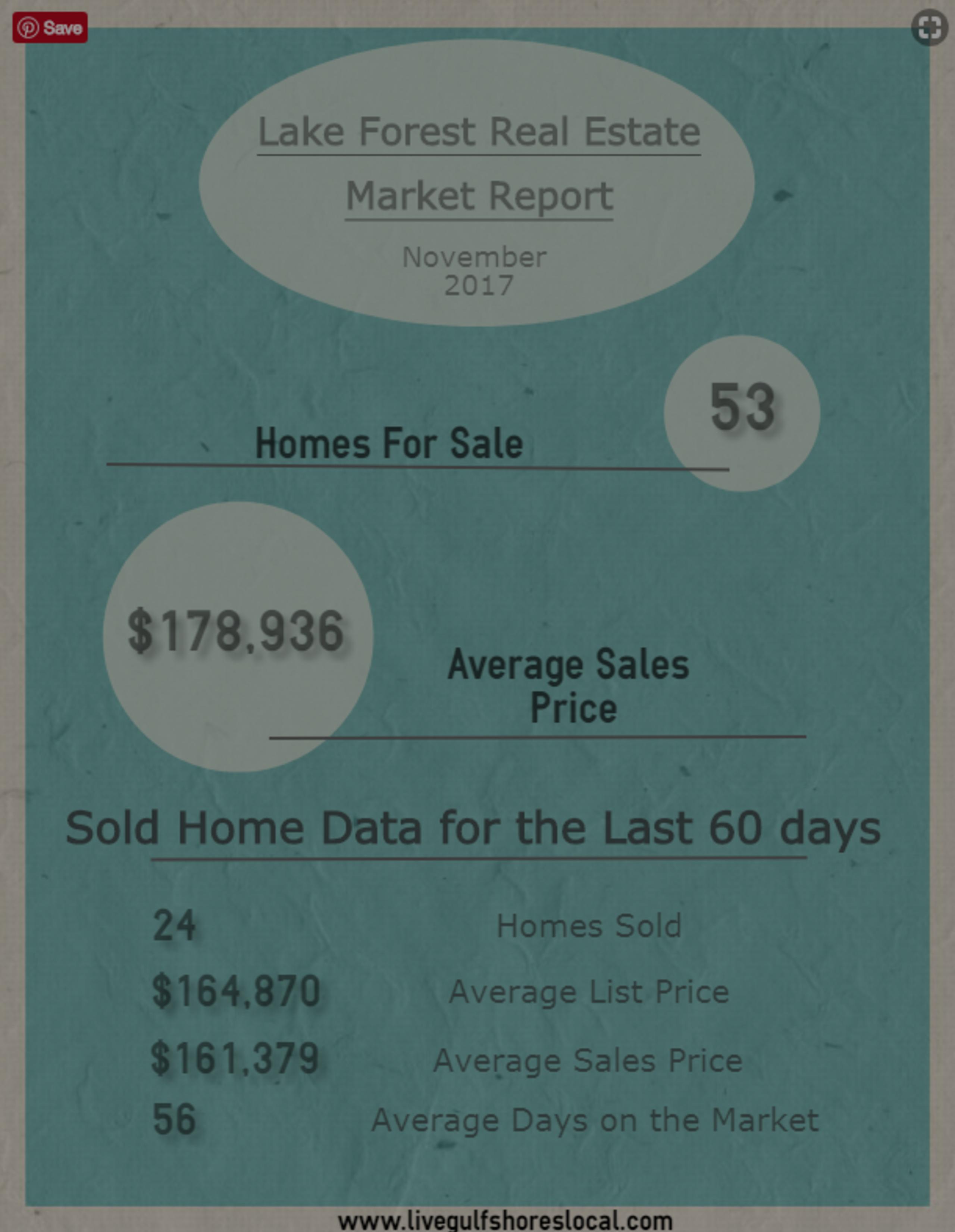 Lake Forest Real Estate Market Report – November 2017