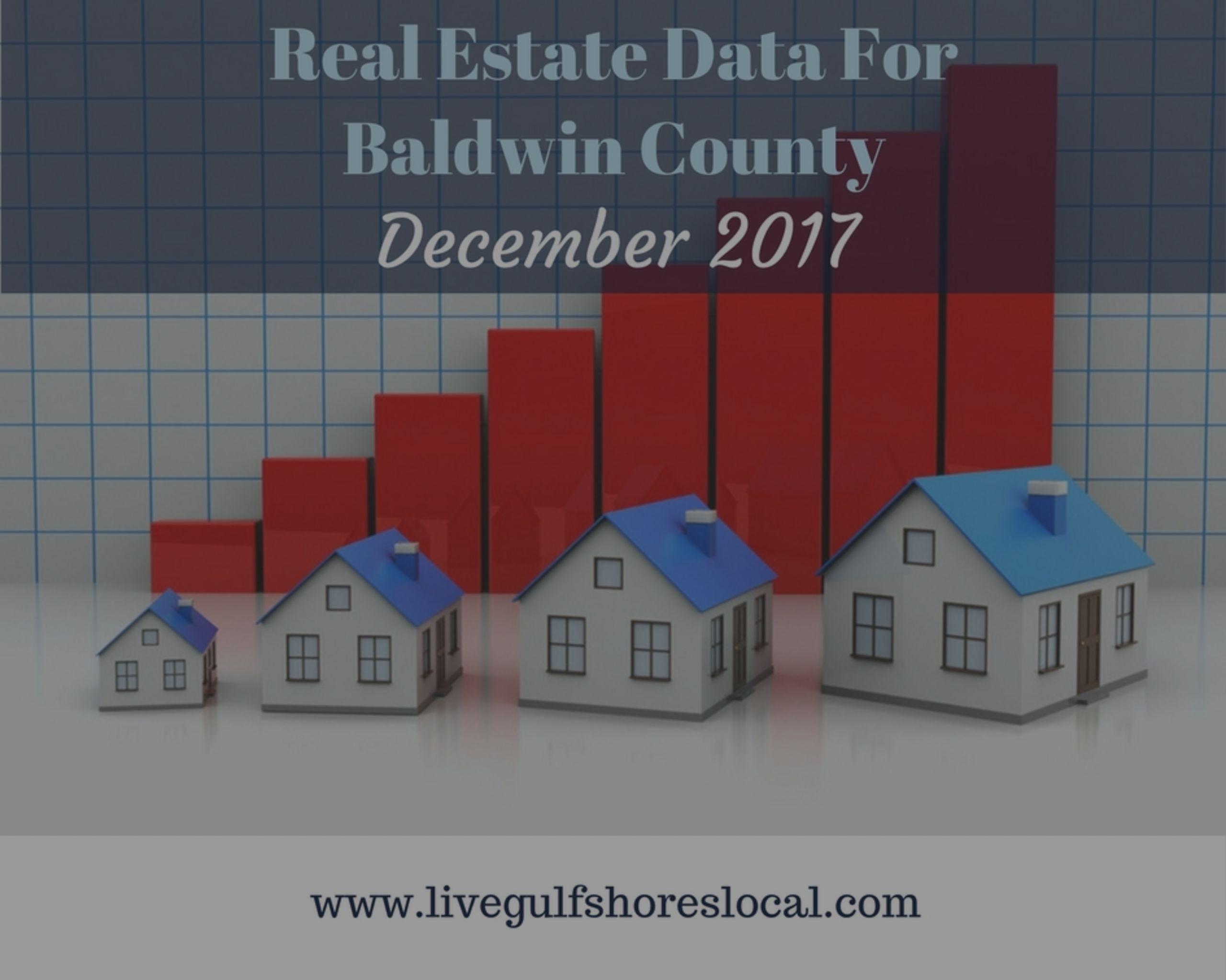 Baldwin County Real Estate Market Reports – December 2017