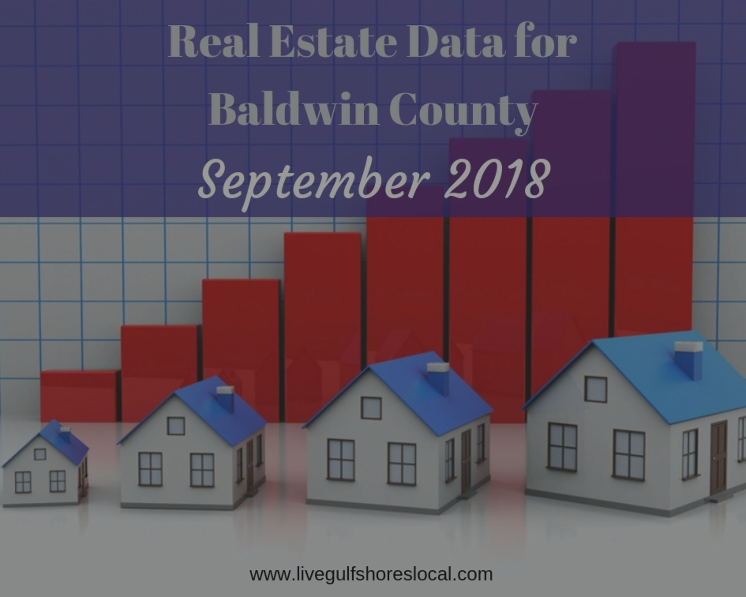 Baldwin County Real Estate Market Reports – September 2018