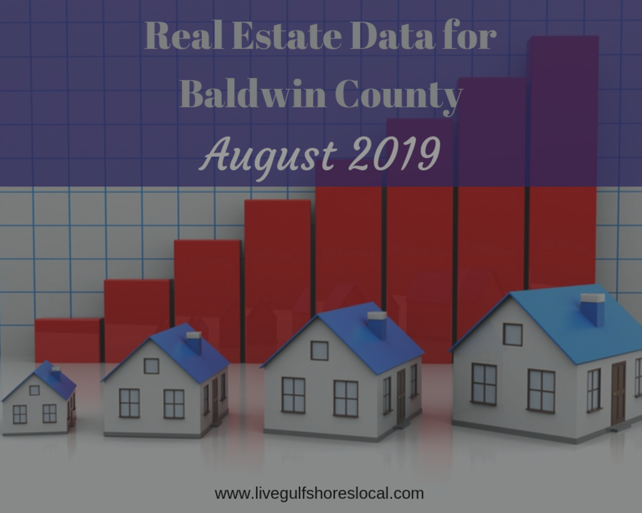 Baldwin County Market Report – August 2019