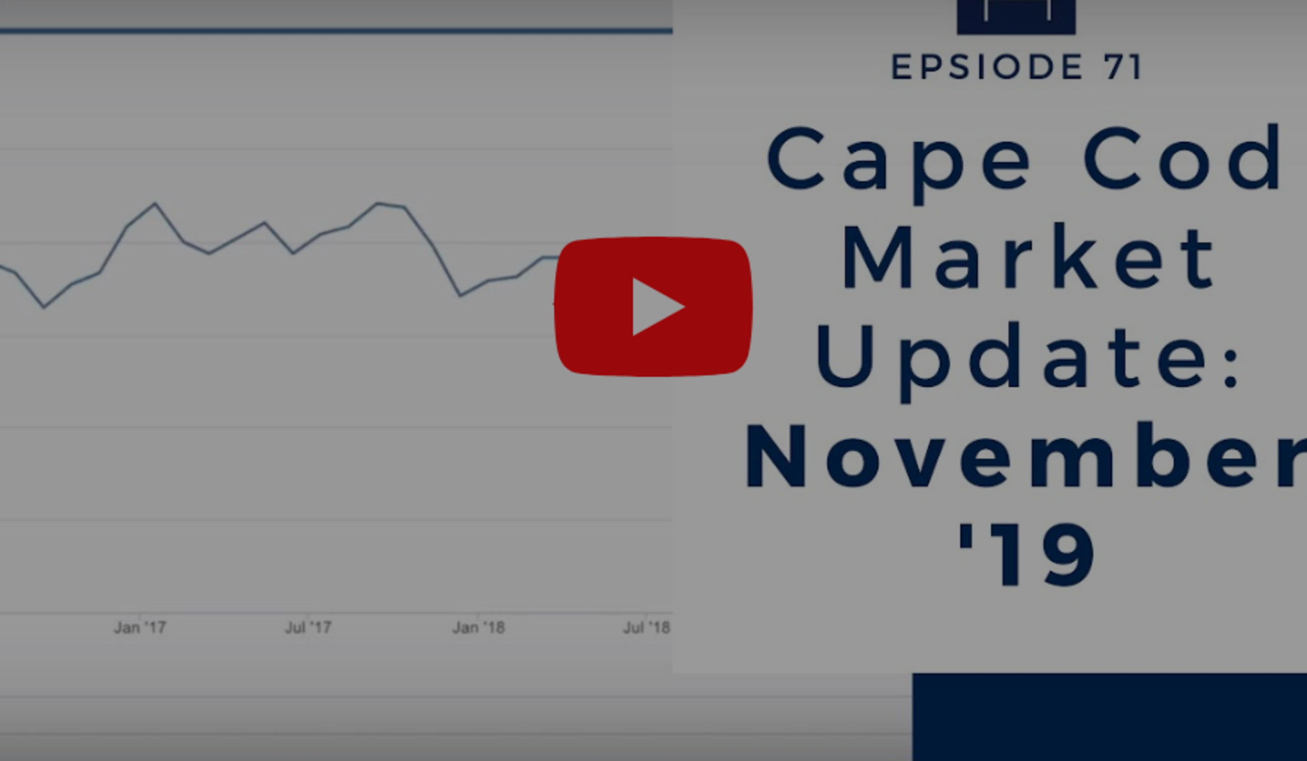 Episode 70: Cape Cod Market Update: November '19