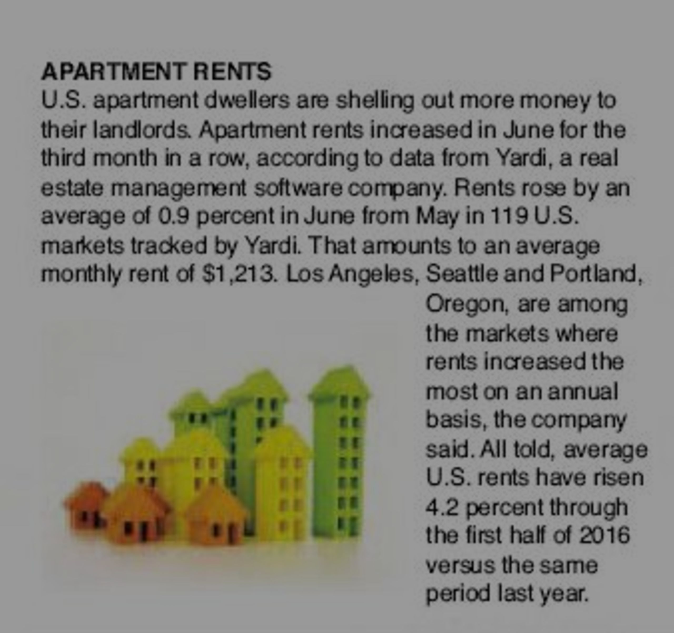 U.S. apartment dwellers are shelling out more money to their landlords. Apartment rents increased in June 2016