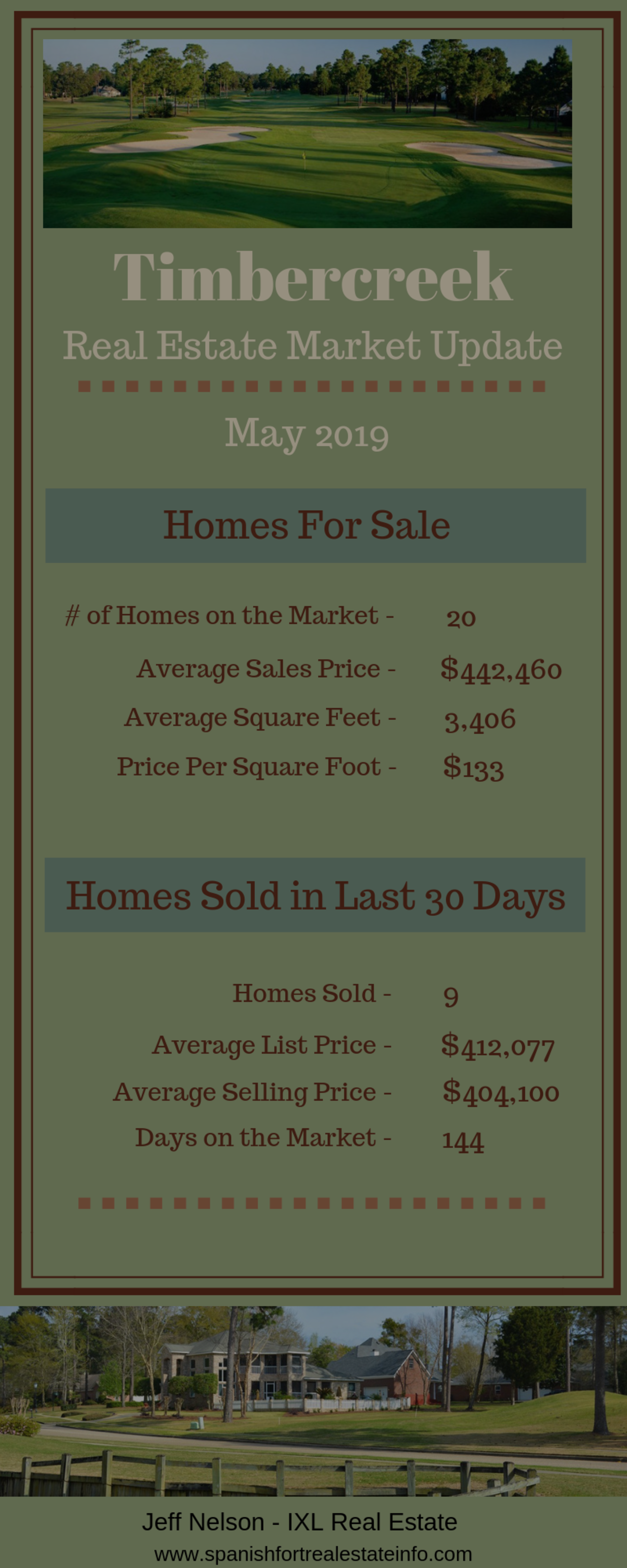 Timbercreek Real Estate Market Update – May 2019