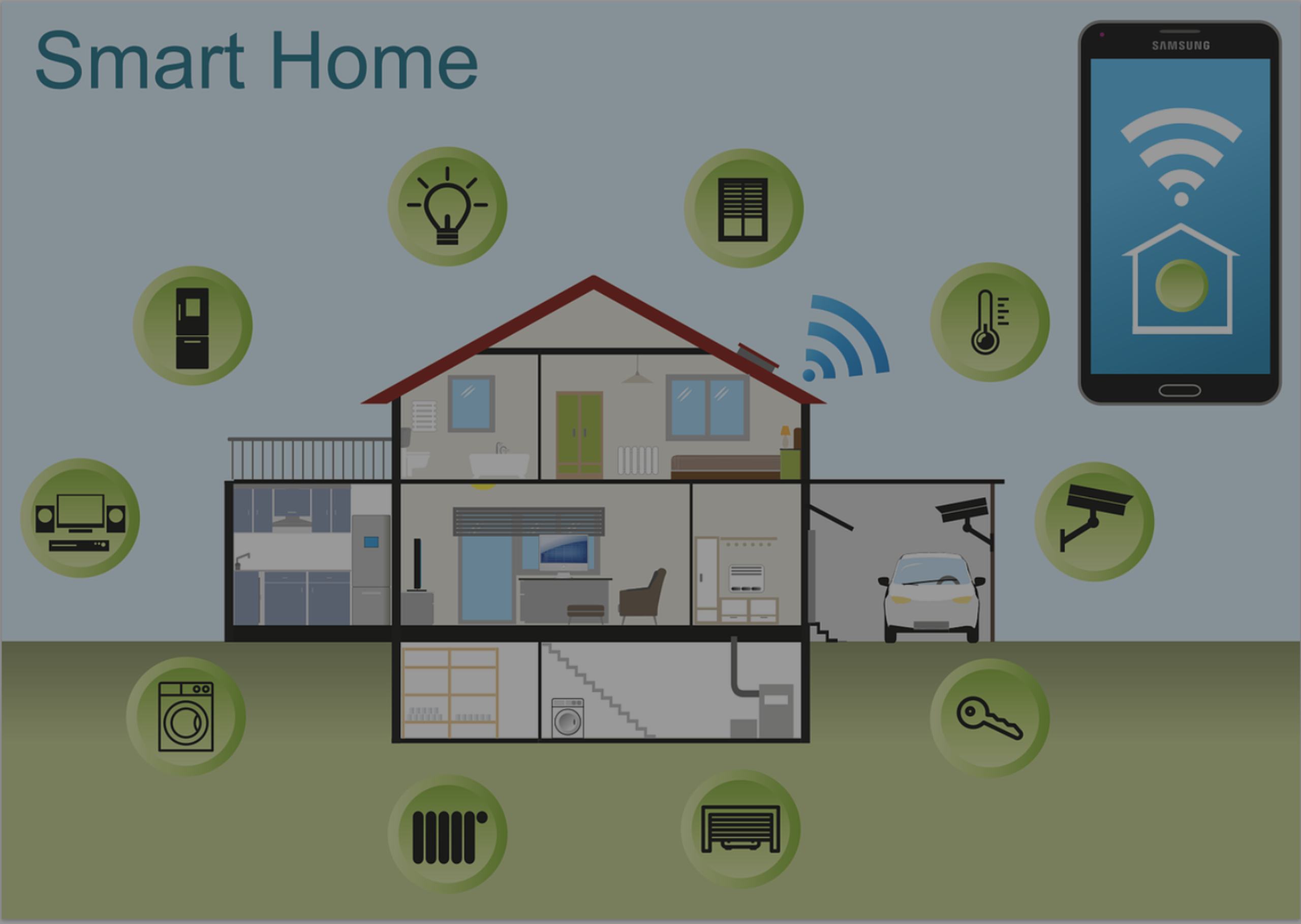 Smart Homes: Fixtures vs. Personal Property