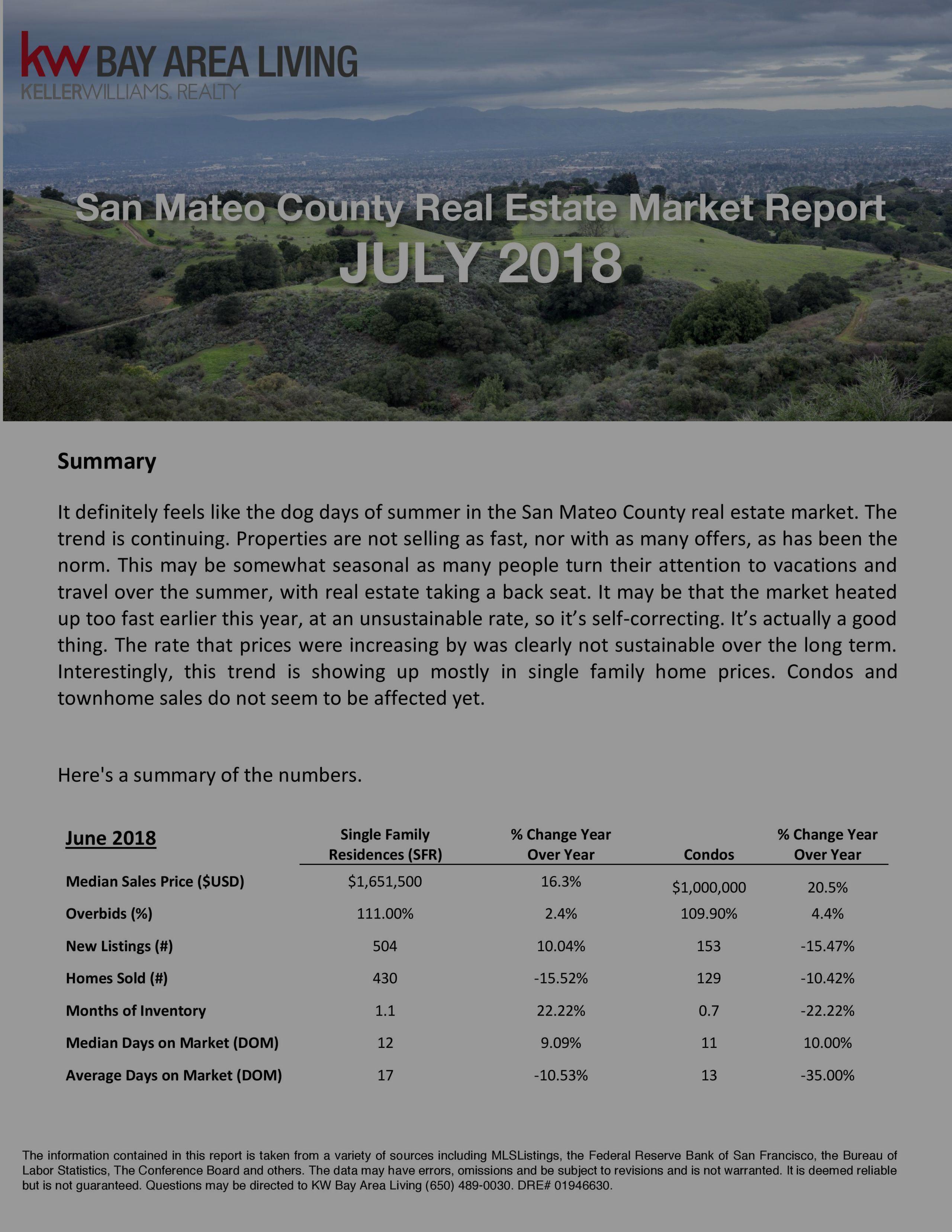 July 2018 Market Report