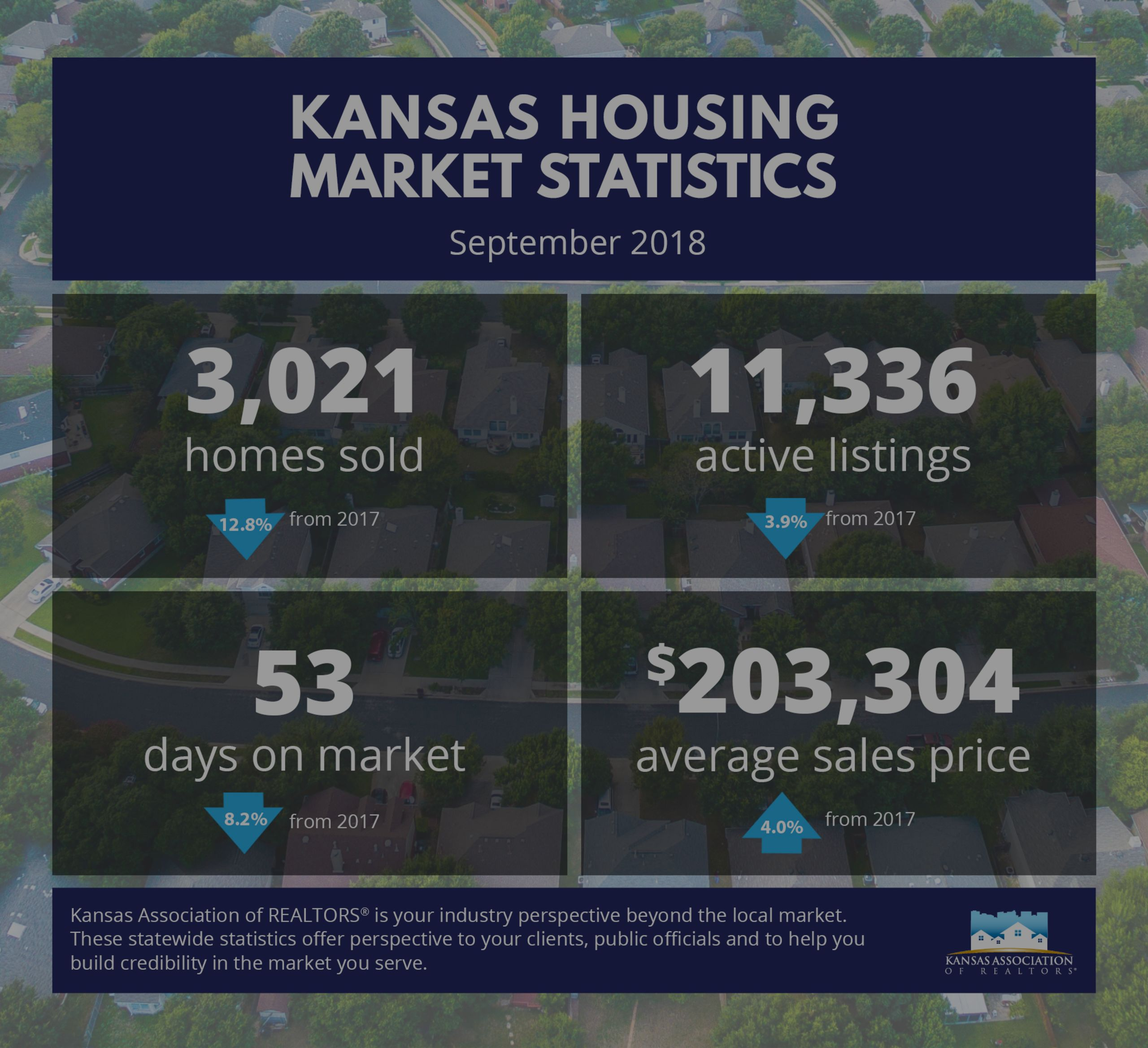 October Real Estate Update